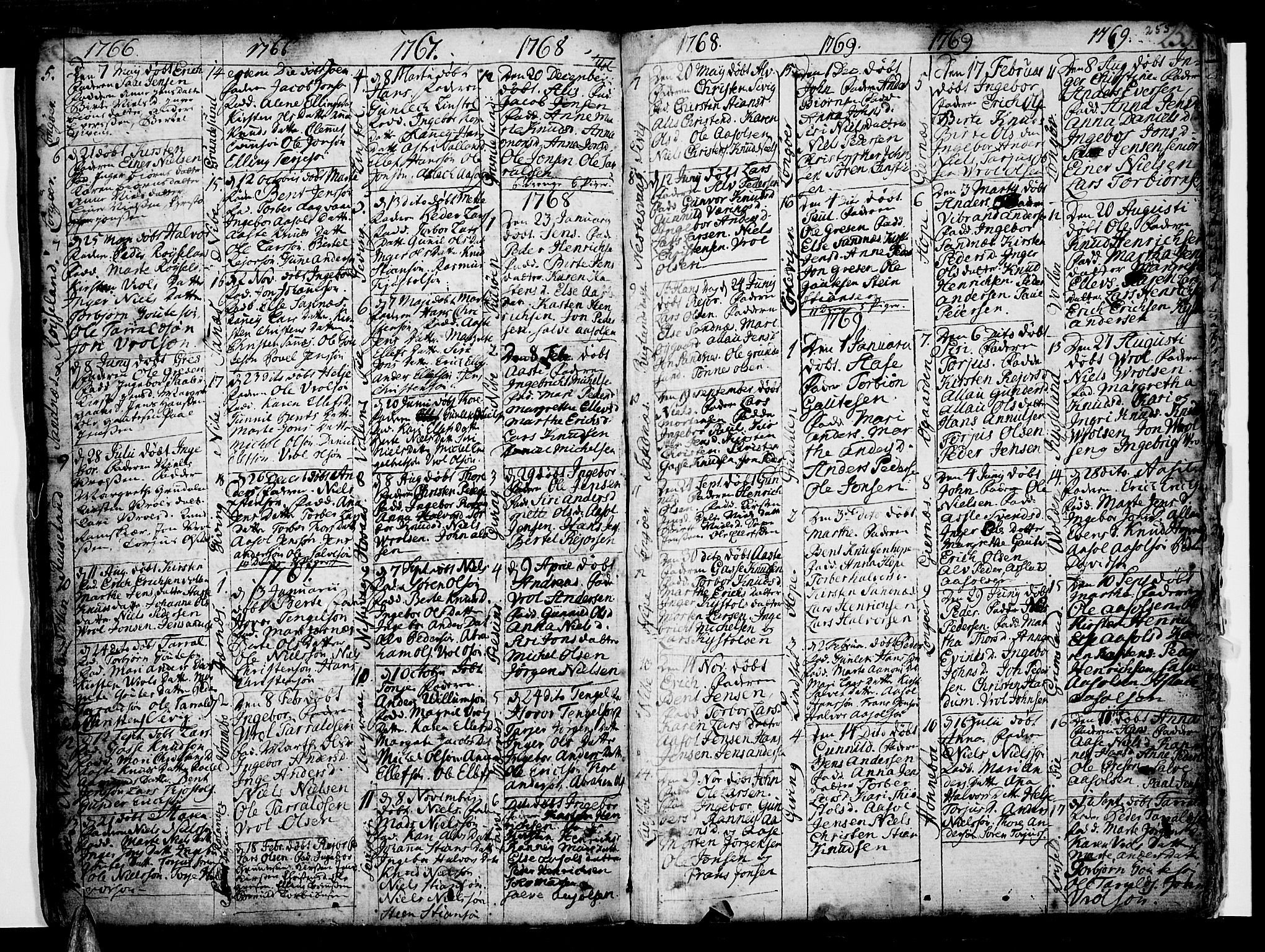 SAK, Risør sokneprestkontor, F/Fb/L0002: Klokkerbok nr. B 2, 1747-1812, s. 255
