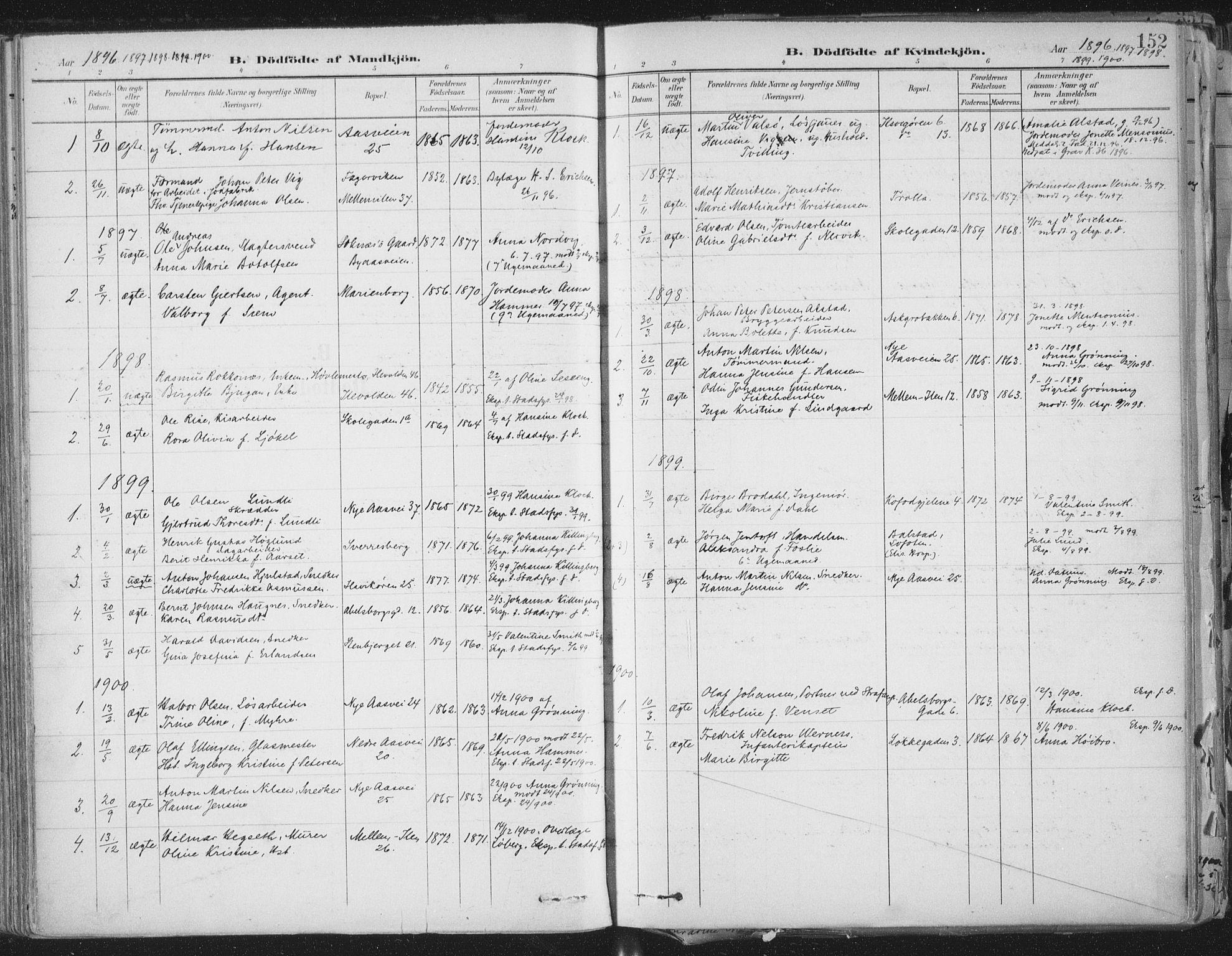 SAT, Ministerialprotokoller, klokkerbøker og fødselsregistre - Sør-Trøndelag, 603/L0167: Ministerialbok nr. 603A06, 1896-1932, s. 152
