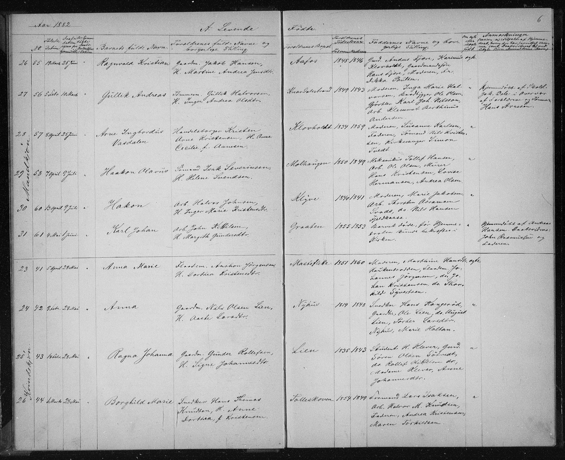 SAKO, Solum kirkebøker, G/Ga/L0006: Klokkerbok nr. I 6, 1882-1883, s. 6