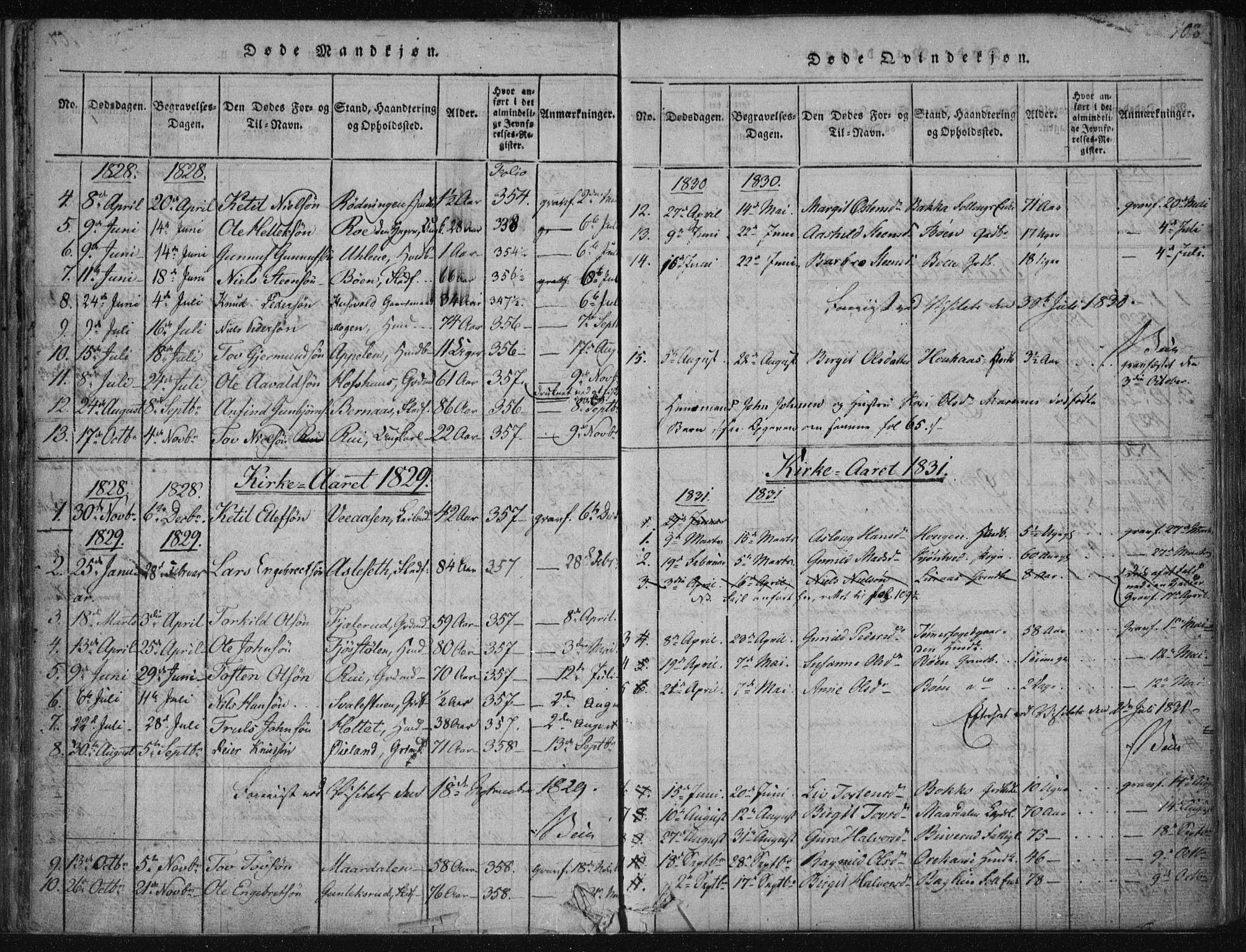 SAKO, Tinn kirkebøker, F/Fa/L0004: Ministerialbok nr. I 4, 1815-1843, s. 108