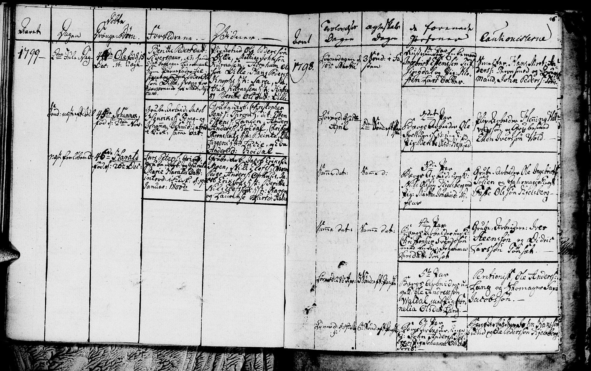SAT, Ministerialprotokoller, klokkerbøker og fødselsregistre - Sør-Trøndelag, 681/L0937: Klokkerbok nr. 681C01, 1798-1810, s. 26