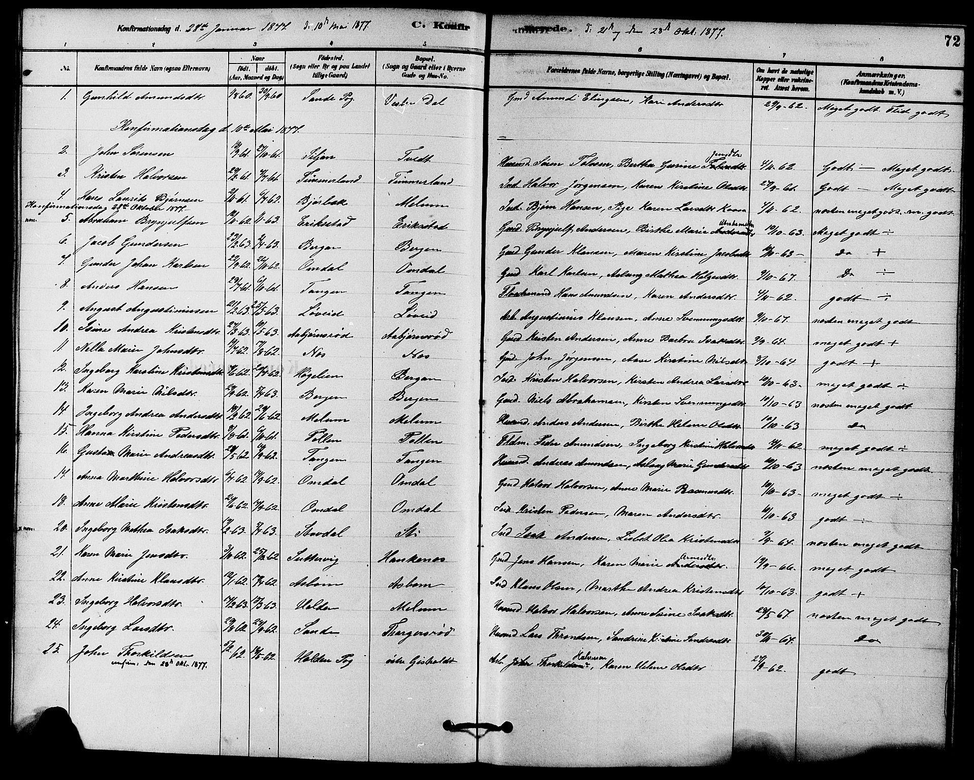SAKO, Solum kirkebøker, F/Fb/L0001: Ministerialbok nr. II 1, 1877-1892, s. 72