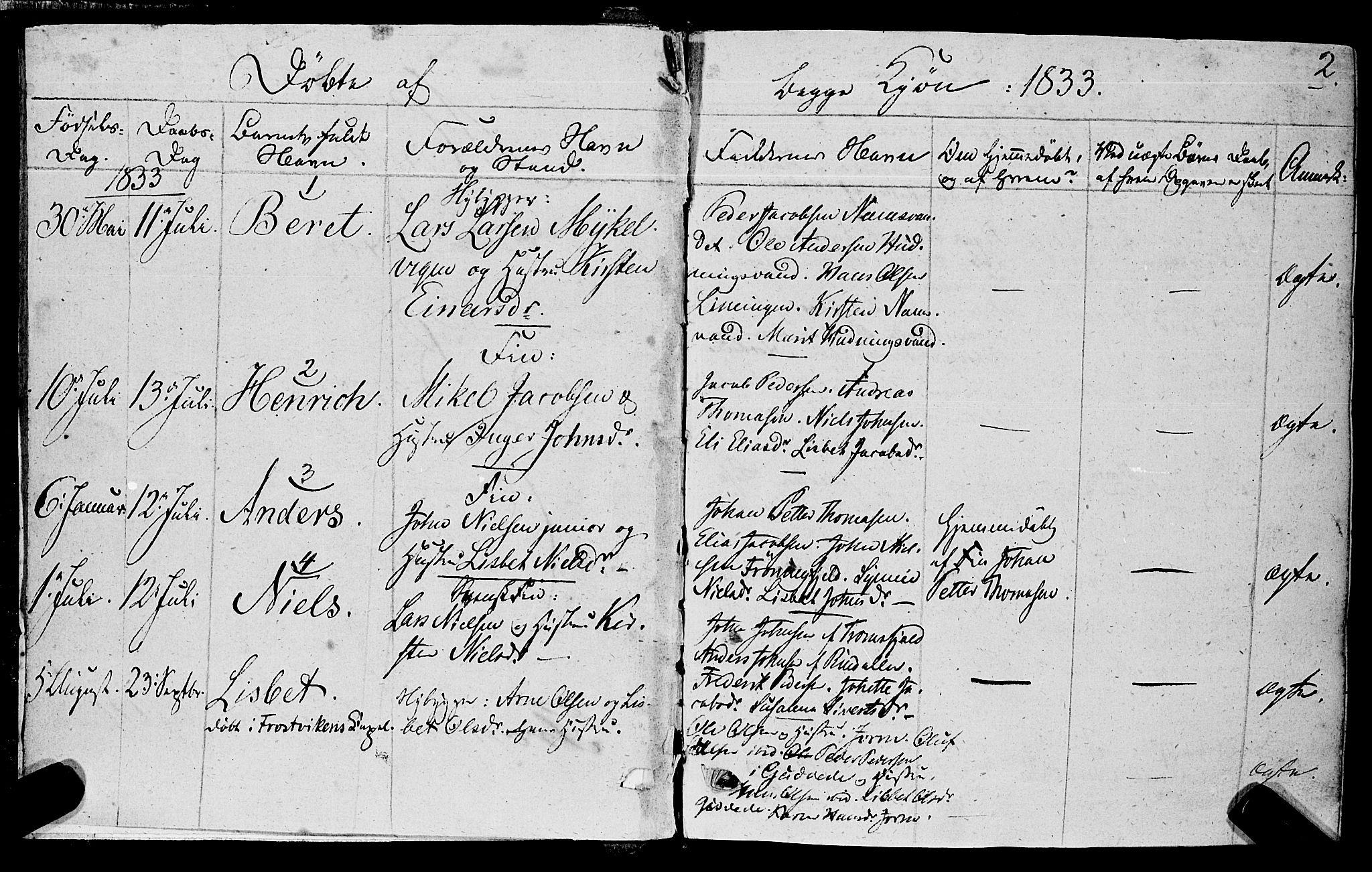 SAT, Ministerialprotokoller, klokkerbøker og fødselsregistre - Nord-Trøndelag, 762/L0538: Ministerialbok nr. 762A02 /1, 1833-1879, s. 2