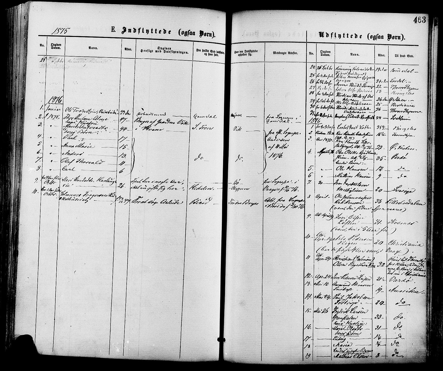 SAH, Nord-Fron prestekontor, Ministerialbok nr. 2, 1865-1883, s. 463