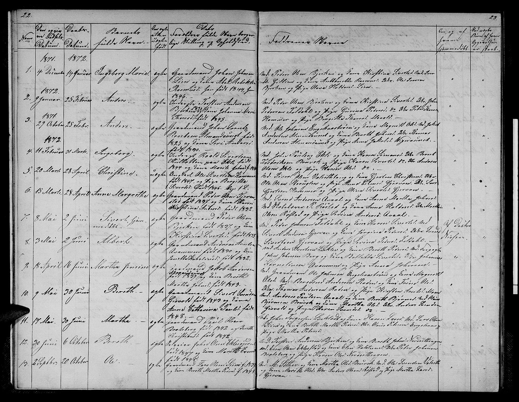 SAT, Ministerialprotokoller, klokkerbøker og fødselsregistre - Sør-Trøndelag, 608/L0340: Klokkerbok nr. 608C06, 1864-1889, s. 22-23