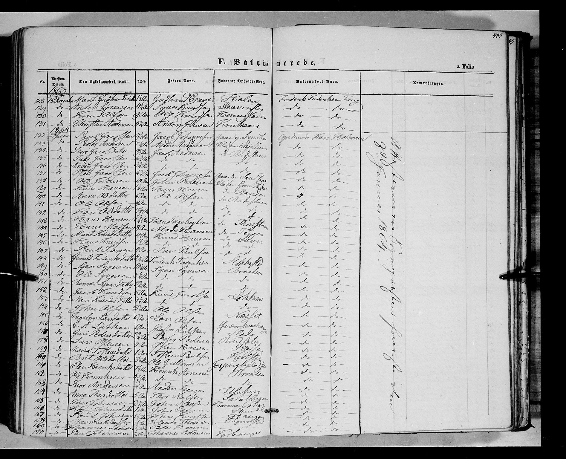 SAH, Vågå prestekontor, Ministerialbok nr. 6 /1, 1856-1872, s. 435