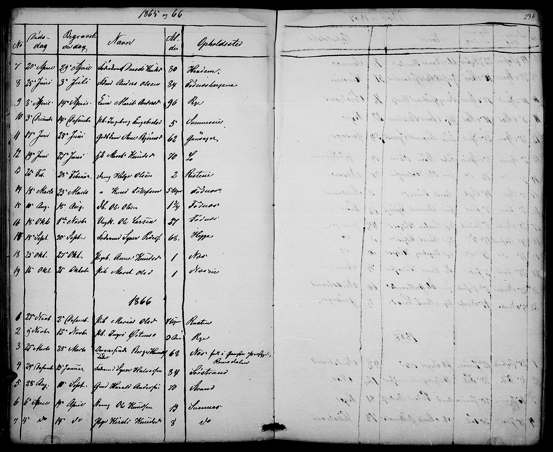 SAH, Nord-Aurdal prestekontor, Klokkerbok nr. 3, 1842-1882, s. 234