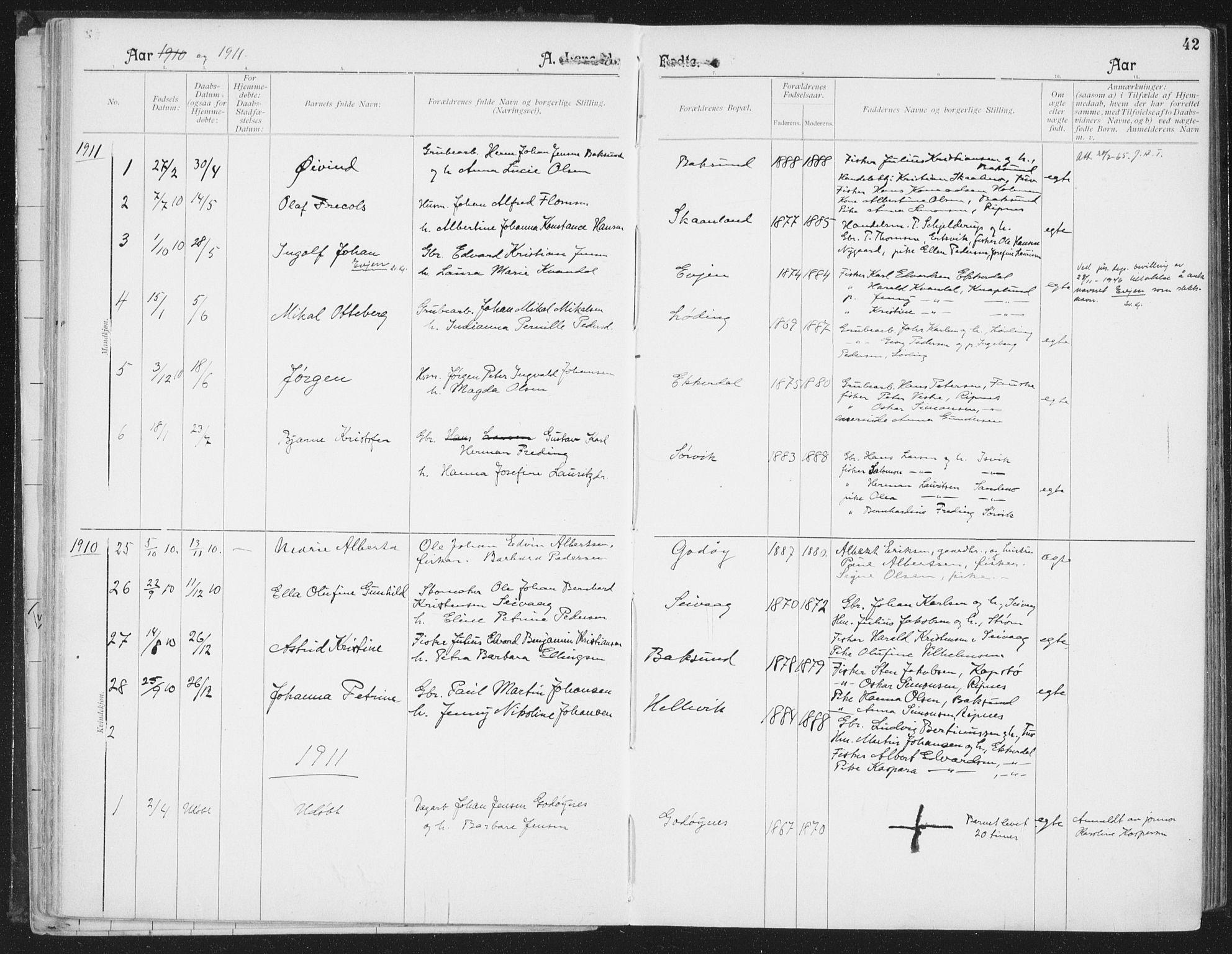SAT, Ministerialprotokoller, klokkerbøker og fødselsregistre - Nordland, 804/L0081: Ministerialbok nr. 804A02, 1901-1915, s. 42