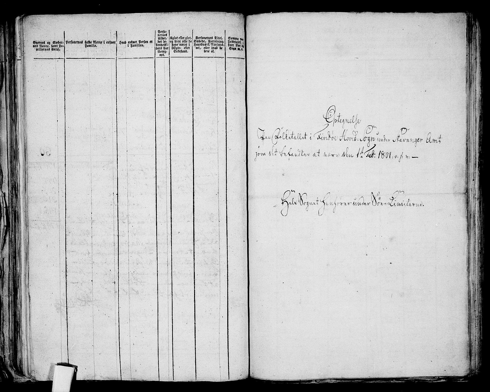 RA, Folketelling 1801 for 1141P Finnøy prestegjeld, 1801