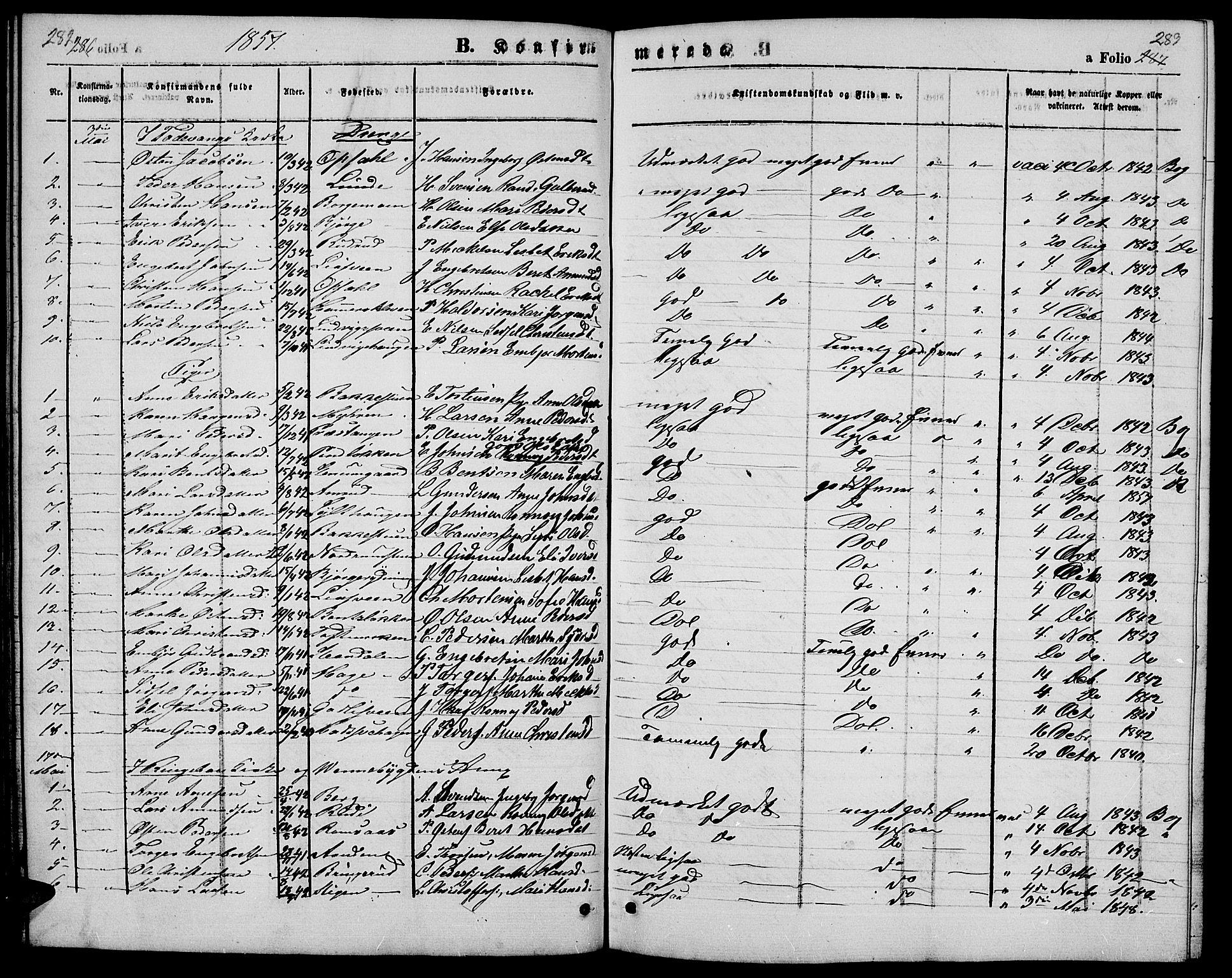 SAH, Ringebu prestekontor, Klokkerbok nr. 3, 1854-1866, s. 282-283