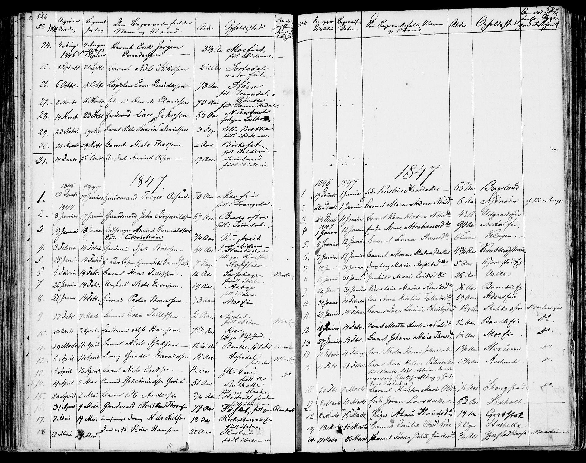 SAKO, Bamble kirkebøker, F/Fa/L0004: Ministerialbok nr. I 4, 1834-1853, s. 526-527