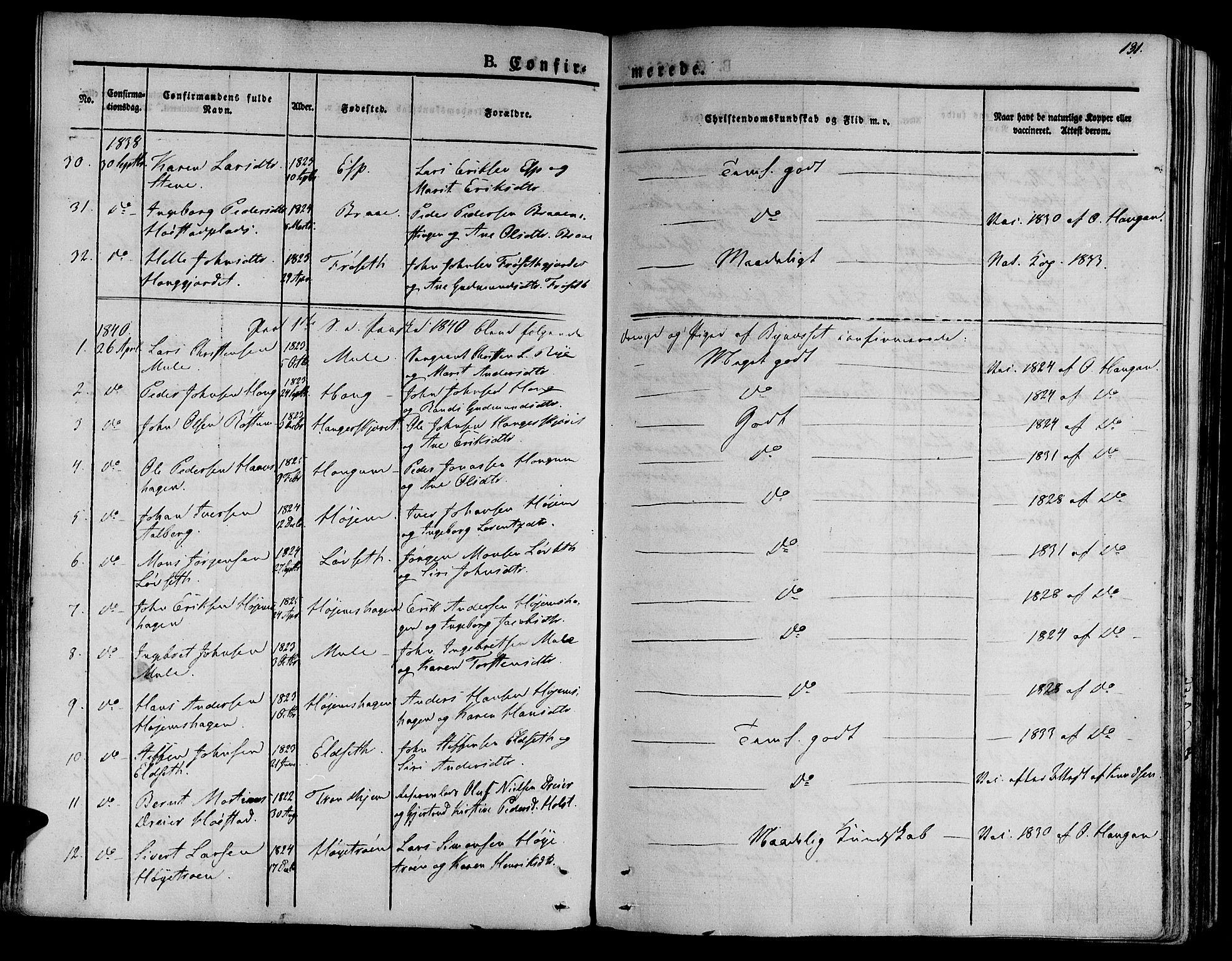 SAT, Ministerialprotokoller, klokkerbøker og fødselsregistre - Sør-Trøndelag, 612/L0374: Ministerialbok nr. 612A07 /1, 1829-1845, s. 131