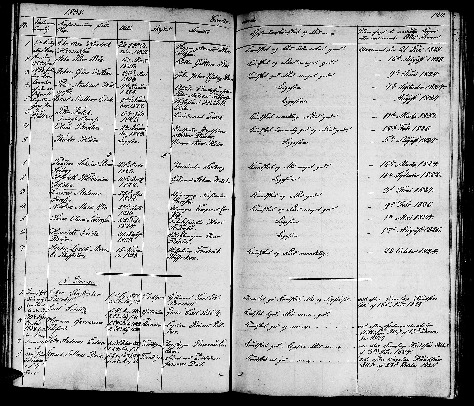 SAT, Ministerialprotokoller, klokkerbøker og fødselsregistre - Sør-Trøndelag, 602/L0136: Klokkerbok nr. 602C04, 1833-1845, s. 124