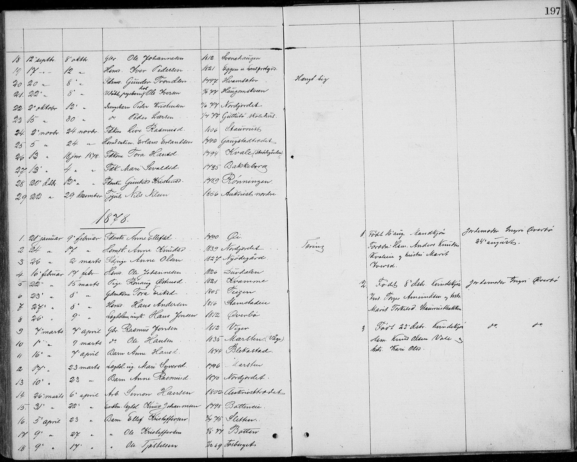 SAH, Lom prestekontor, L/L0013: Klokkerbok nr. 13, 1874-1938, s. 197