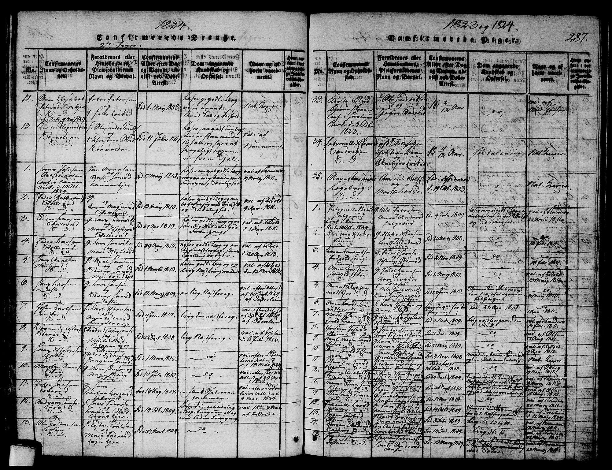 SAO, Asker prestekontor Kirkebøker, G/Ga/L0001: Klokkerbok nr. I 1, 1814-1830, s. 287