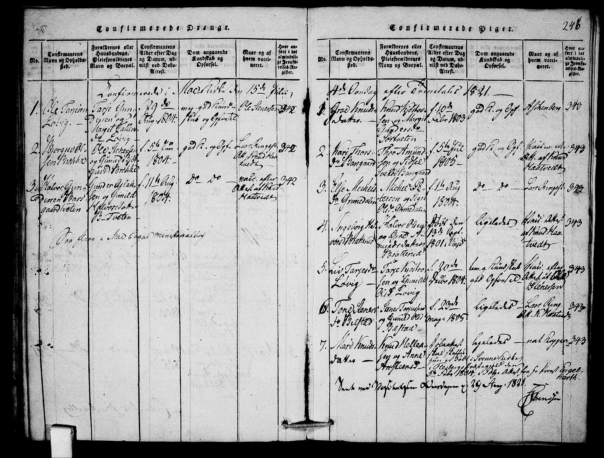 SAKO, Mo kirkebøker, F/Fb/L0001: Ministerialbok nr. II 1, 1814-1844, s. 246