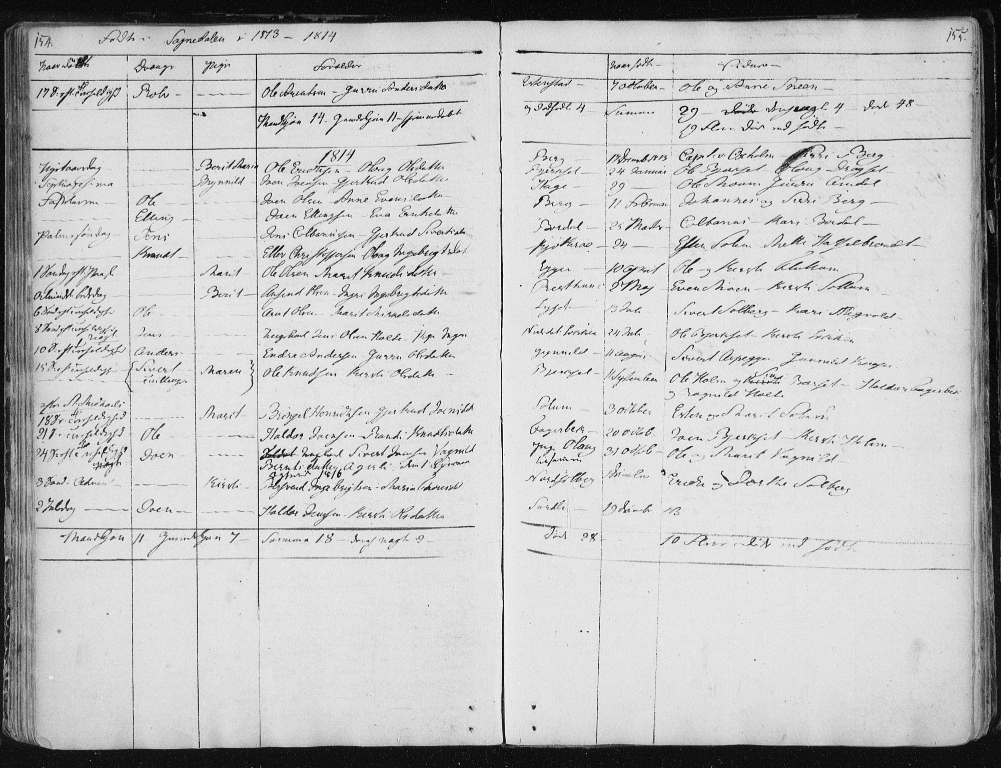 SAT, Ministerialprotokoller, klokkerbøker og fødselsregistre - Sør-Trøndelag, 687/L0994: Ministerialbok nr. 687A03 /3, 1788-1815, s. 154-155