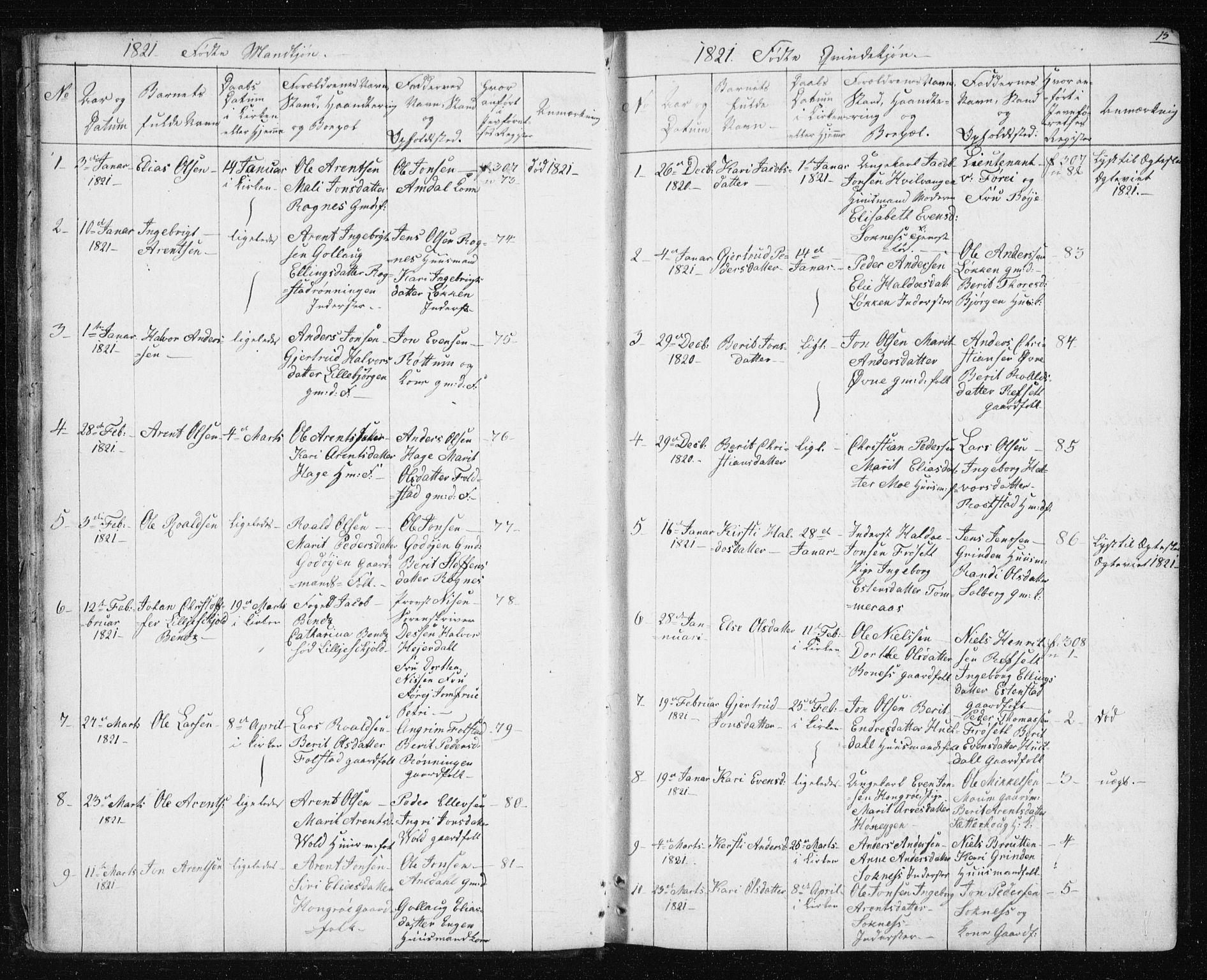 SAT, Ministerialprotokoller, klokkerbøker og fødselsregistre - Sør-Trøndelag, 687/L1017: Klokkerbok nr. 687C01, 1816-1837, s. 15
