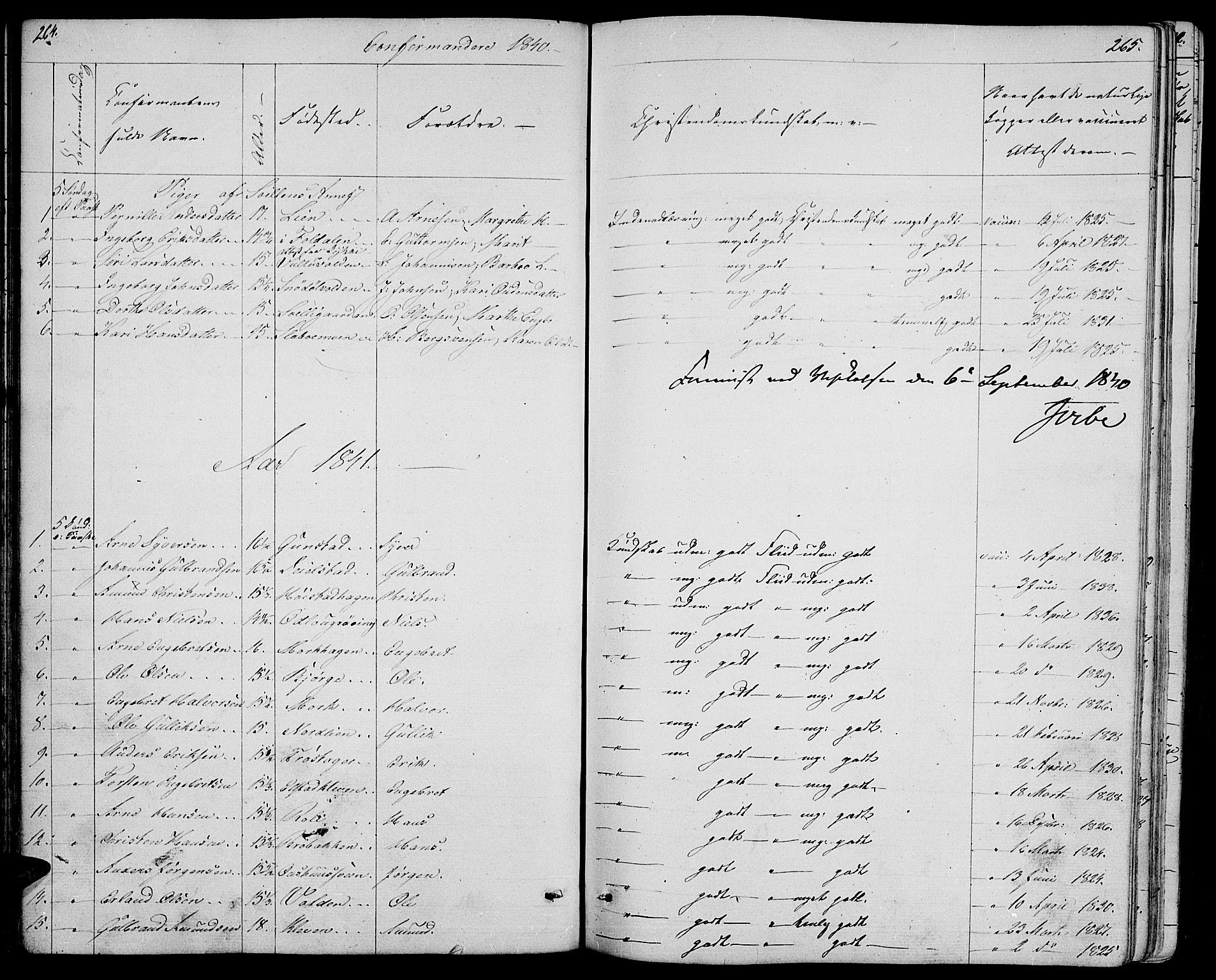 SAH, Ringebu prestekontor, Klokkerbok nr. 2, 1839-1853, s. 264-265