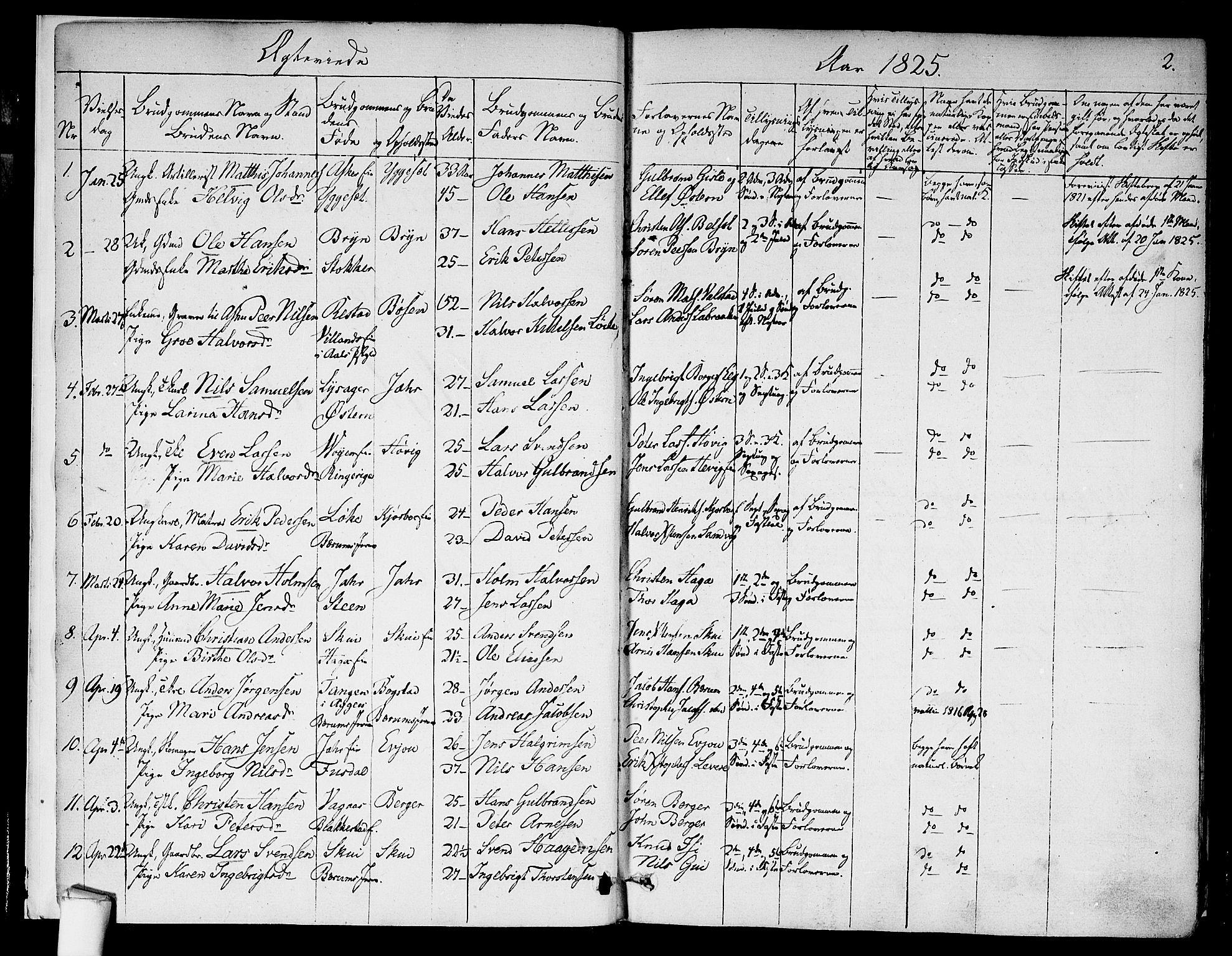 SAO, Asker prestekontor Kirkebøker, F/Fa/L0010: Ministerialbok nr. I 10, 1825-1878, s. 2