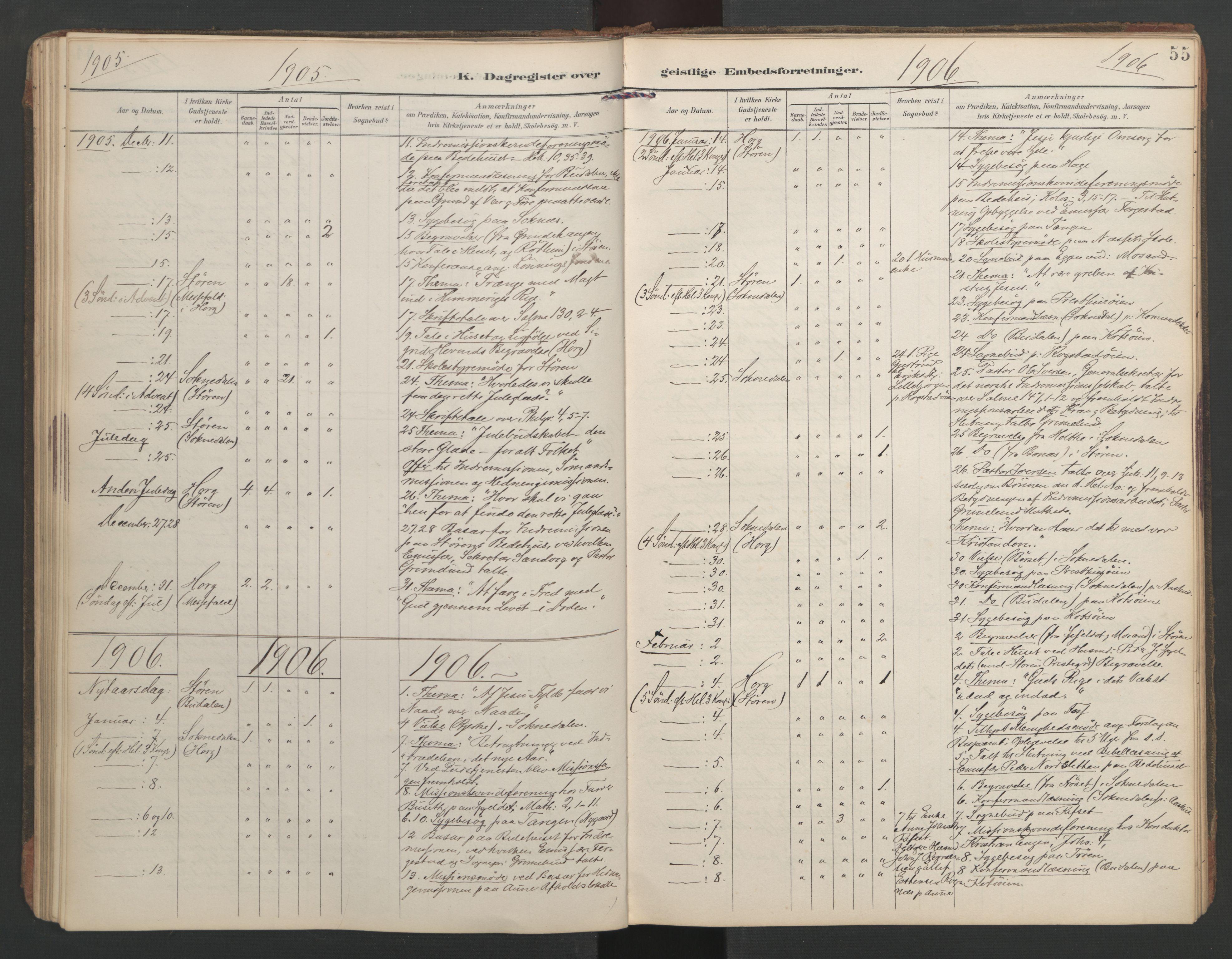 SAT, Ministerialprotokoller, klokkerbøker og fødselsregistre - Sør-Trøndelag, 687/L1005: Dagregister nr. 687A11, 1891-1912, s. 55