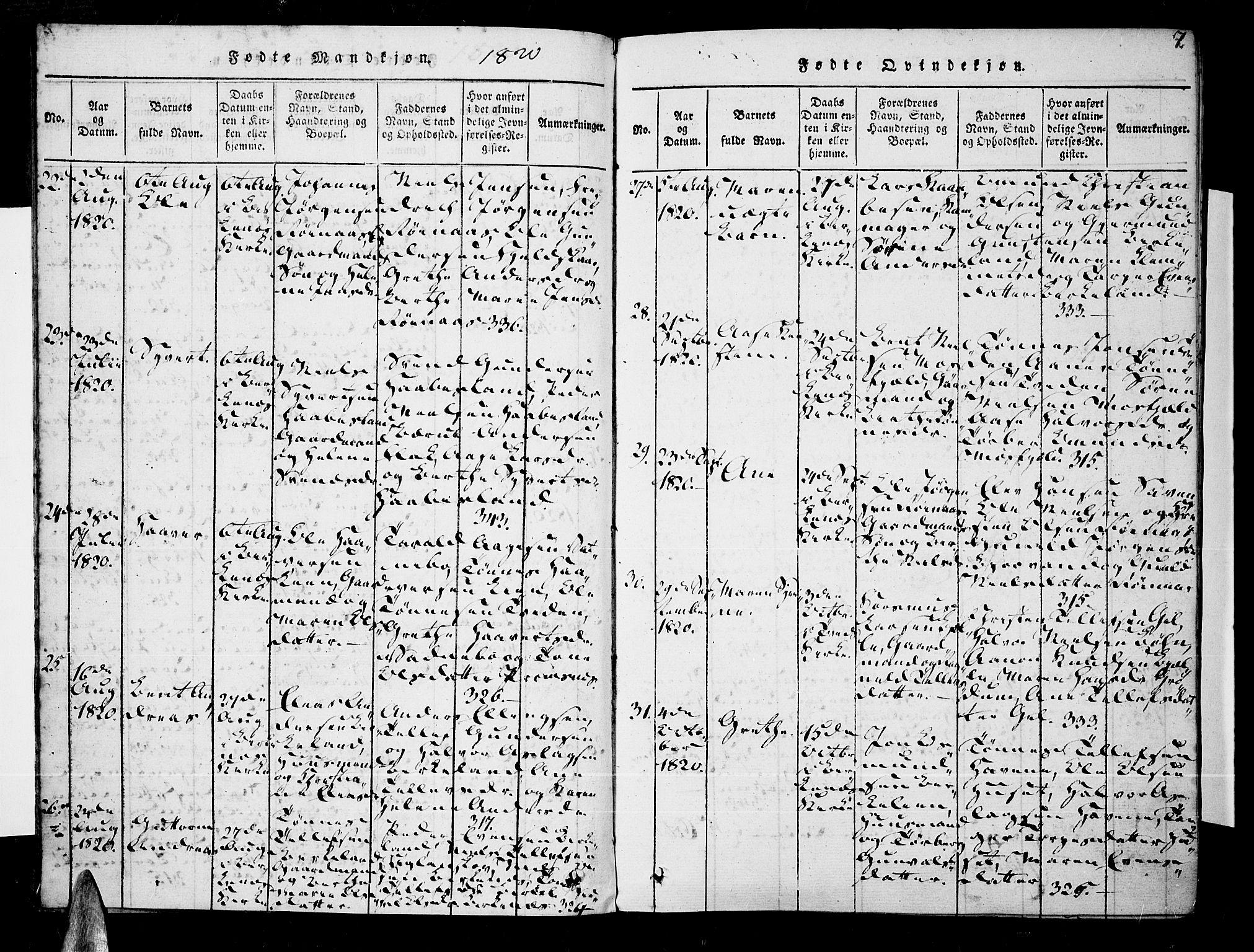 SAK, Tveit sokneprestkontor, F/Fa/L0002: Ministerialbok nr. A 2, 1820-1830, s. 7