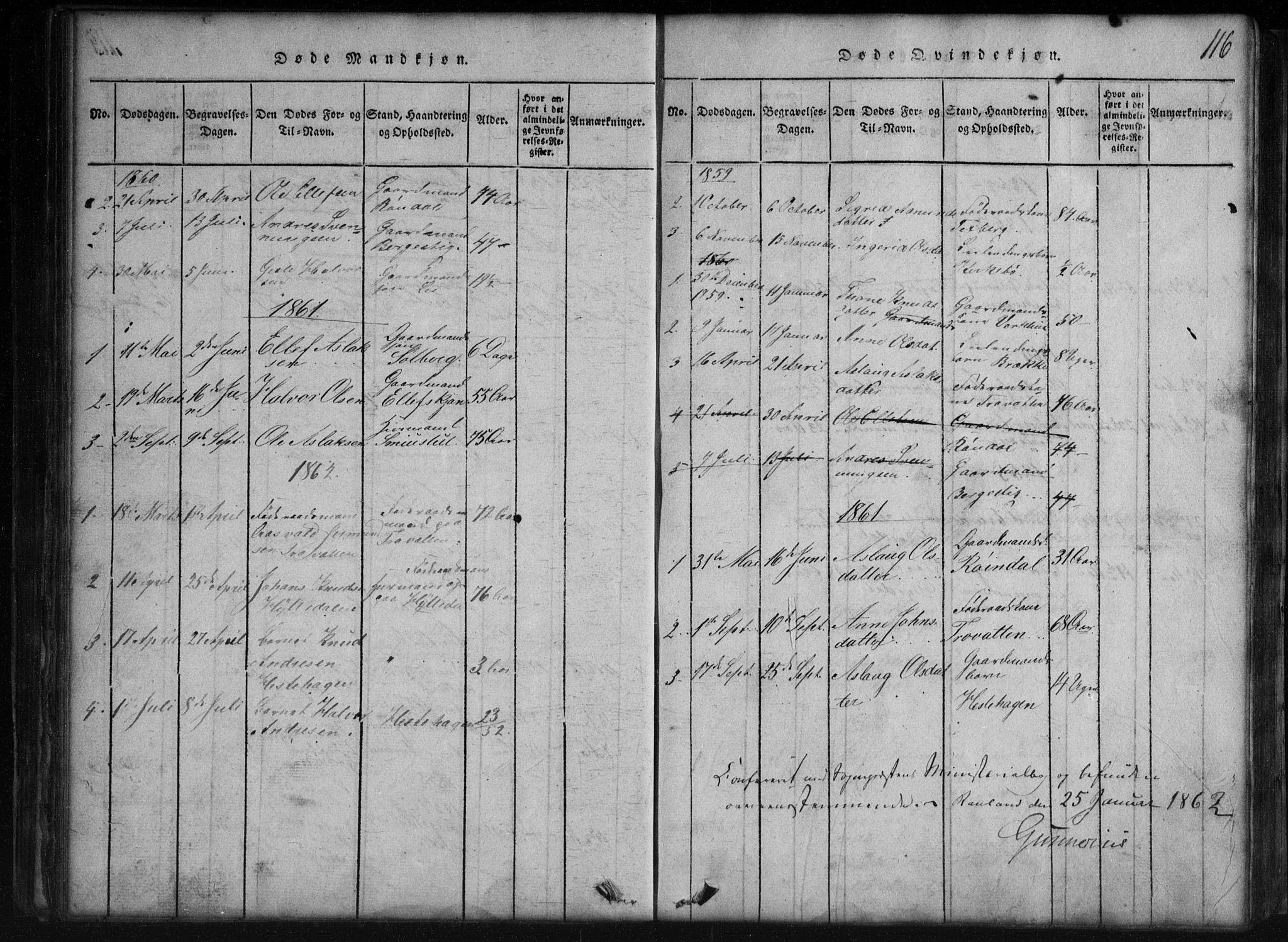 SAKO, Rauland kirkebøker, G/Gb/L0001: Klokkerbok nr. II 1, 1815-1886, s. 116