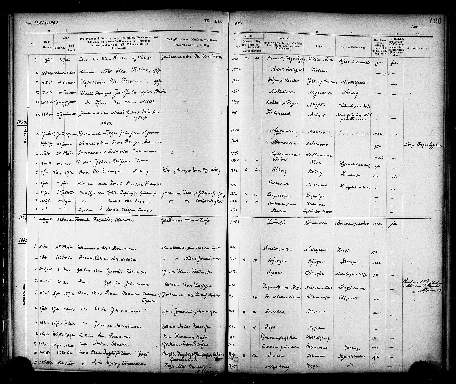 SAT, Ministerialprotokoller, klokkerbøker og fødselsregistre - Nord-Trøndelag, 706/L0047: Ministerialbok nr. 706A03, 1878-1892, s. 126