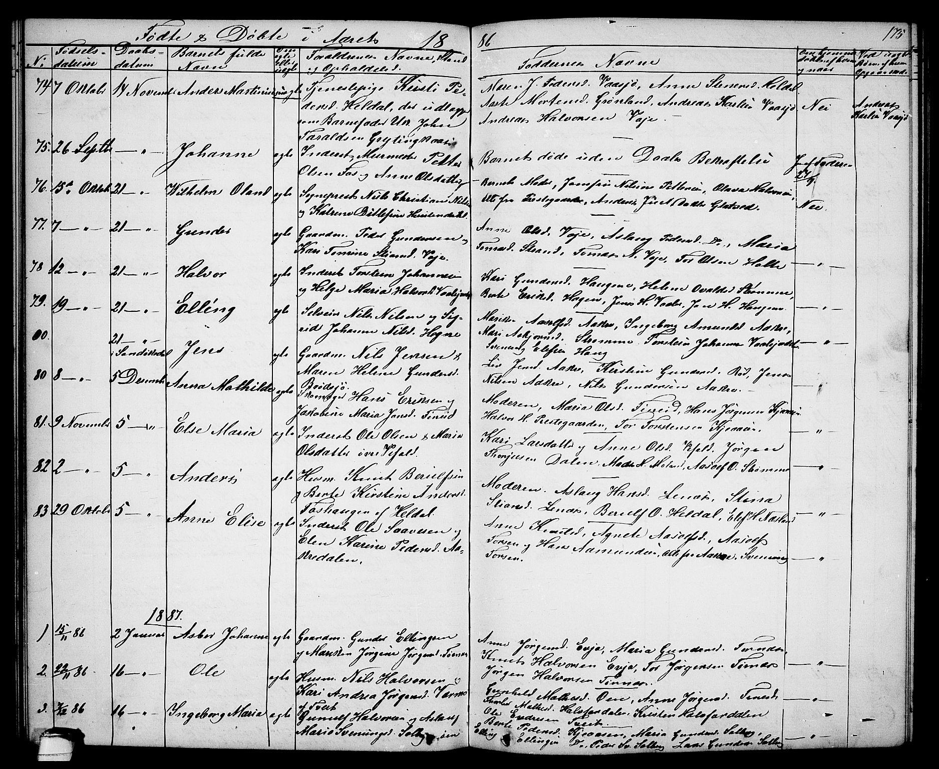SAKO, Drangedal kirkebøker, G/Ga/L0002: Klokkerbok nr. I 2, 1856-1887, s. 175