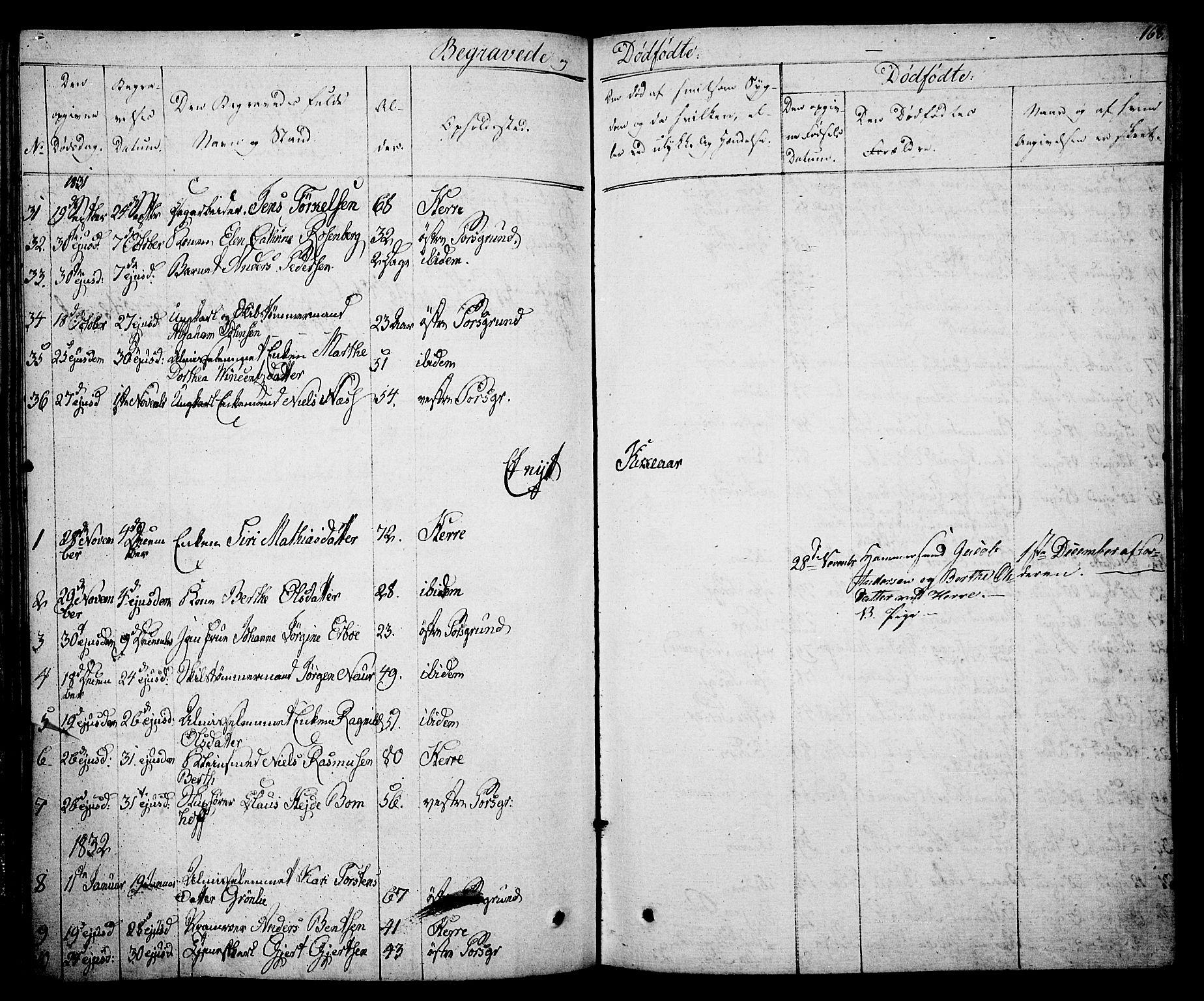 SAKO, Porsgrunn kirkebøker , F/Fa/L0005: Ministerialbok nr. 5, 1828-1840, s. 168