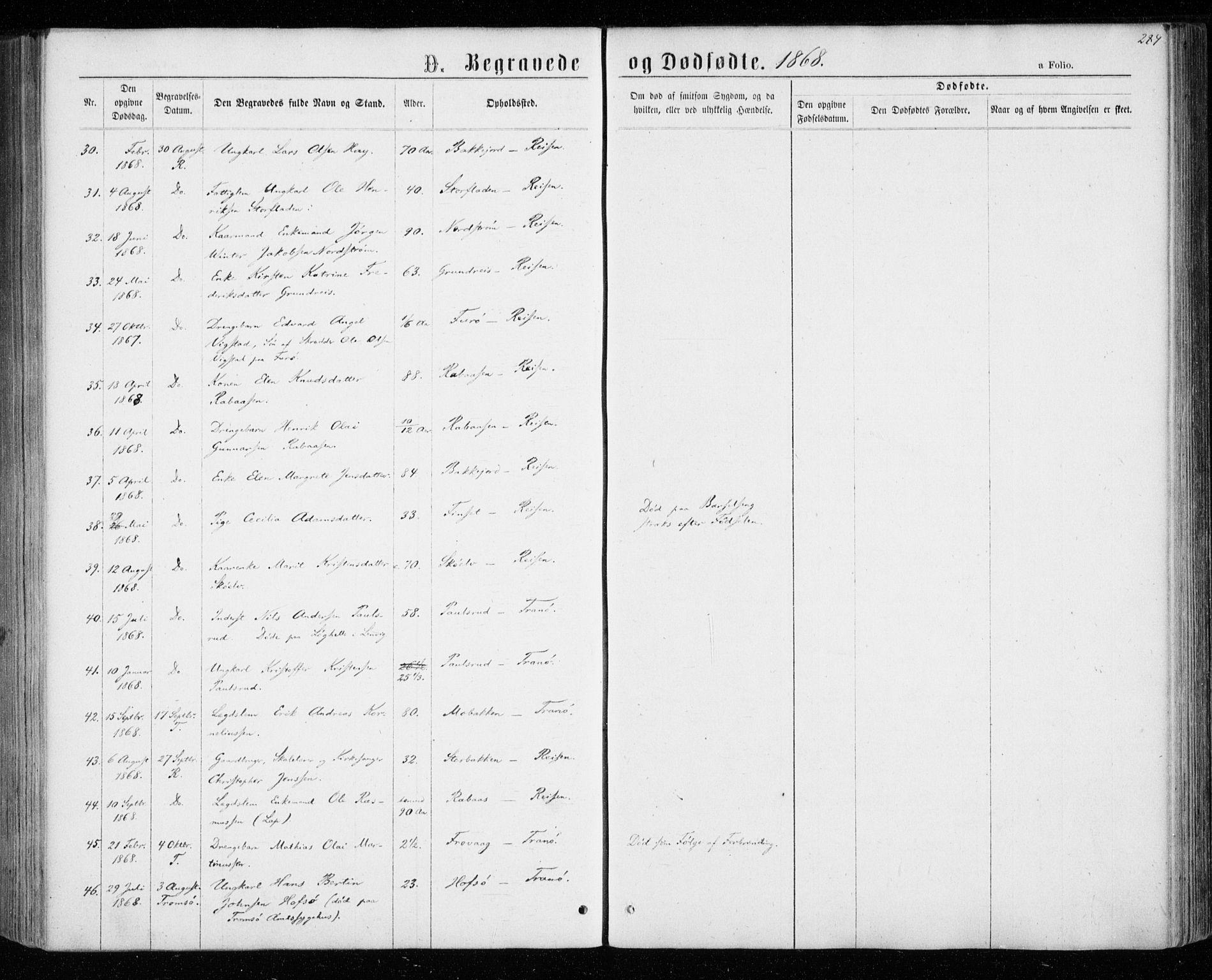 SATØ, Tranøy sokneprestkontor, I/Ia/Iaa/L0008kirke: Ministerialbok nr. 8, 1867-1877, s. 284