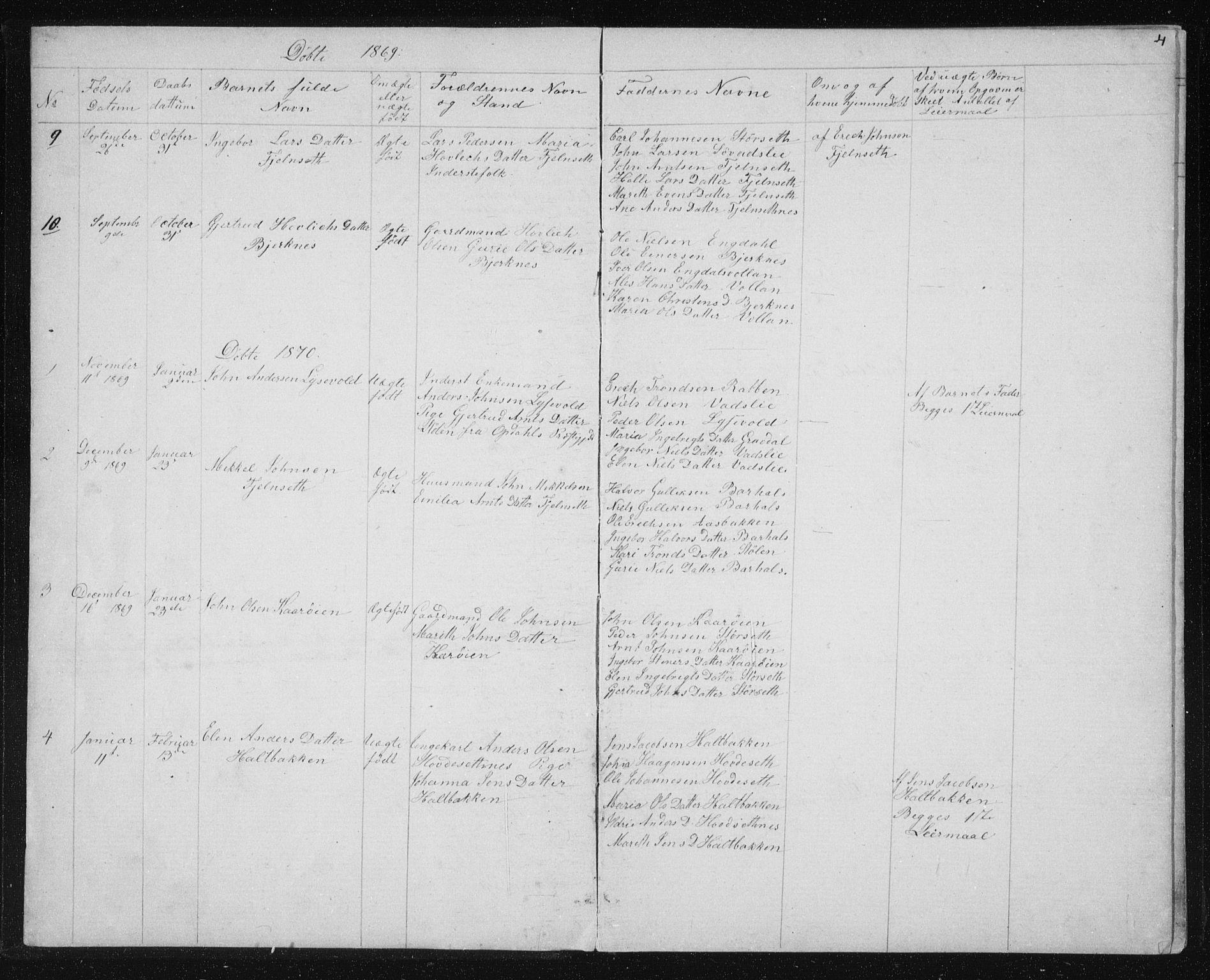 SAT, Ministerialprotokoller, klokkerbøker og fødselsregistre - Sør-Trøndelag, 631/L0513: Klokkerbok nr. 631C01, 1869-1879, s. 4