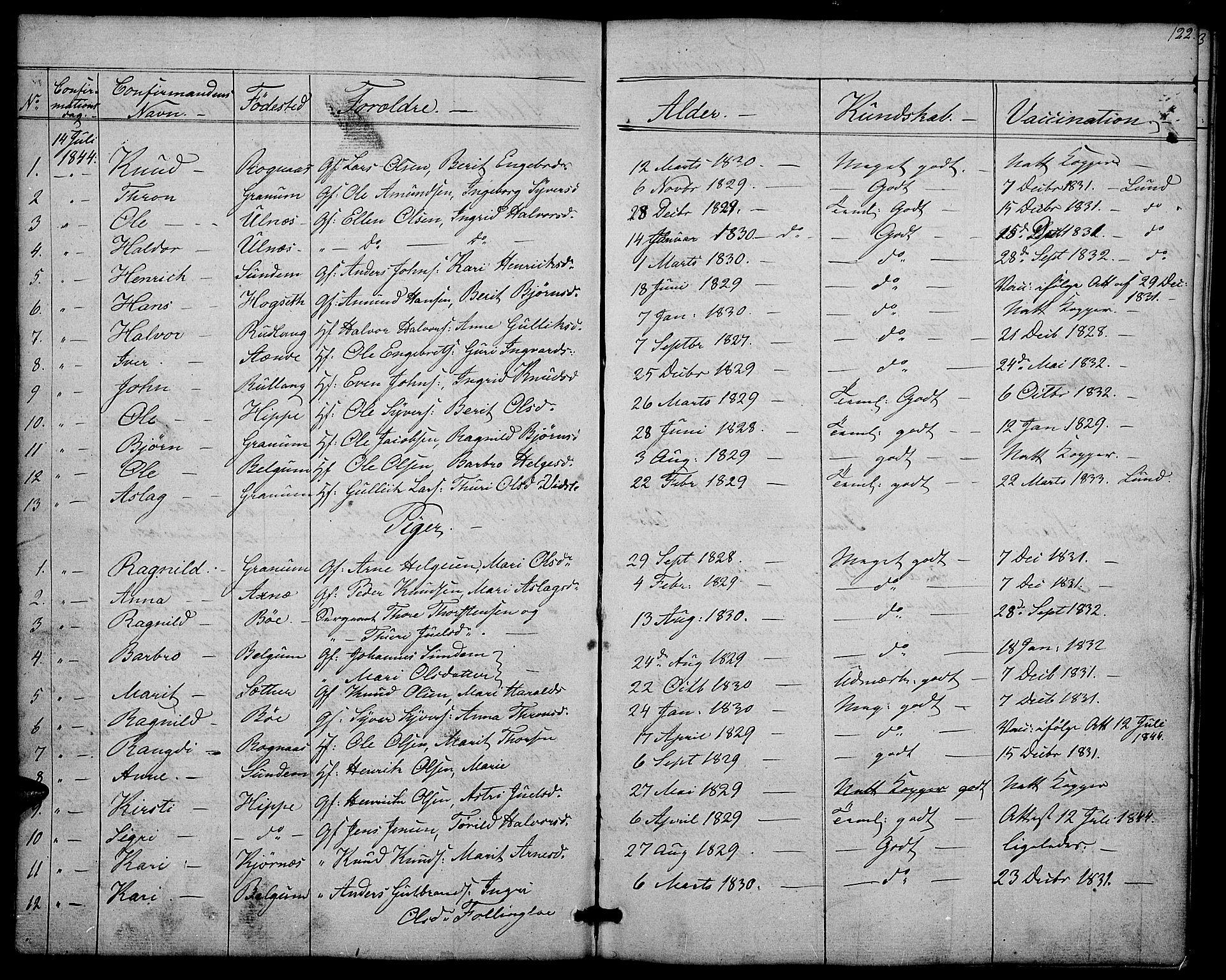 SAH, Nord-Aurdal prestekontor, Klokkerbok nr. 4, 1842-1882, s. 122