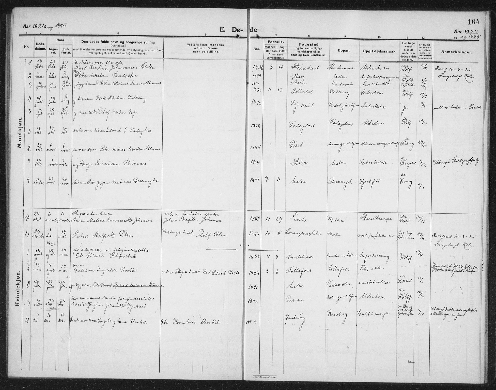 SAT, Ministerialprotokoller, klokkerbøker og fødselsregistre - Nord-Trøndelag, 745/L0434: Klokkerbok nr. 745C03, 1914-1937, s. 164