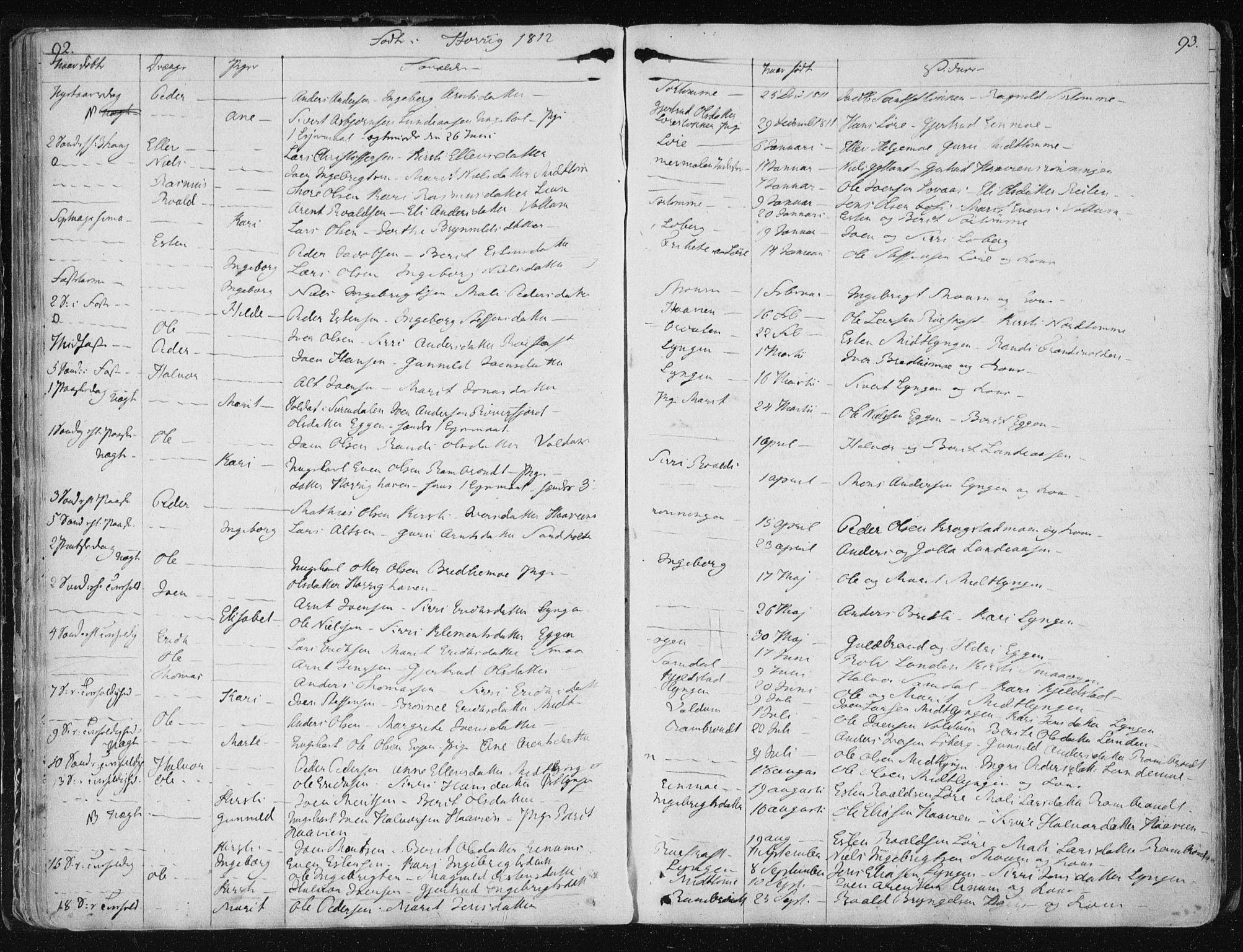 SAT, Ministerialprotokoller, klokkerbøker og fødselsregistre - Sør-Trøndelag, 687/L0993: Ministerialbok nr. 687A03 /2, 1788-1815, s. 92-93