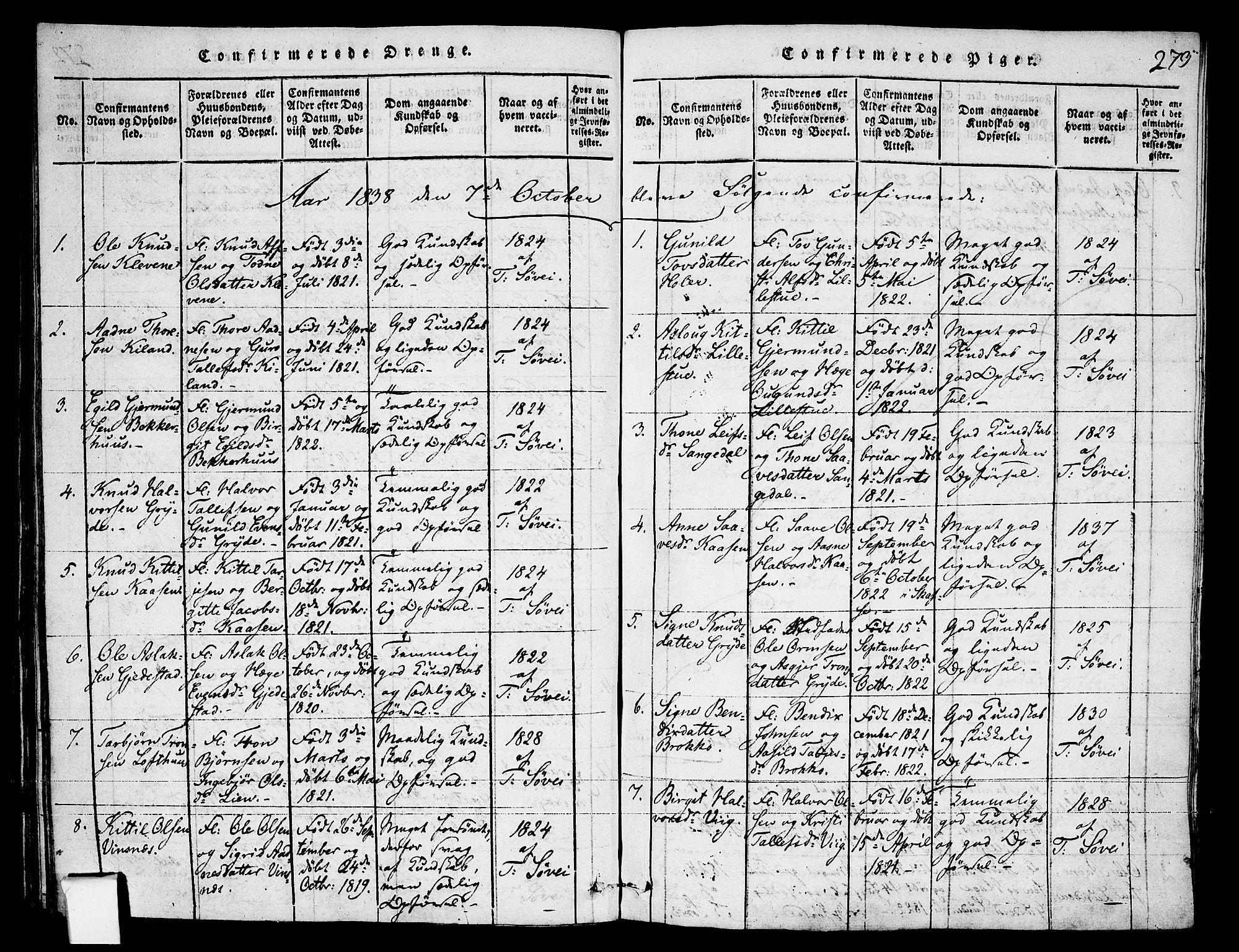 SAKO, Fyresdal kirkebøker, F/Fa/L0003: Ministerialbok nr. I 3, 1815-1840, s. 273