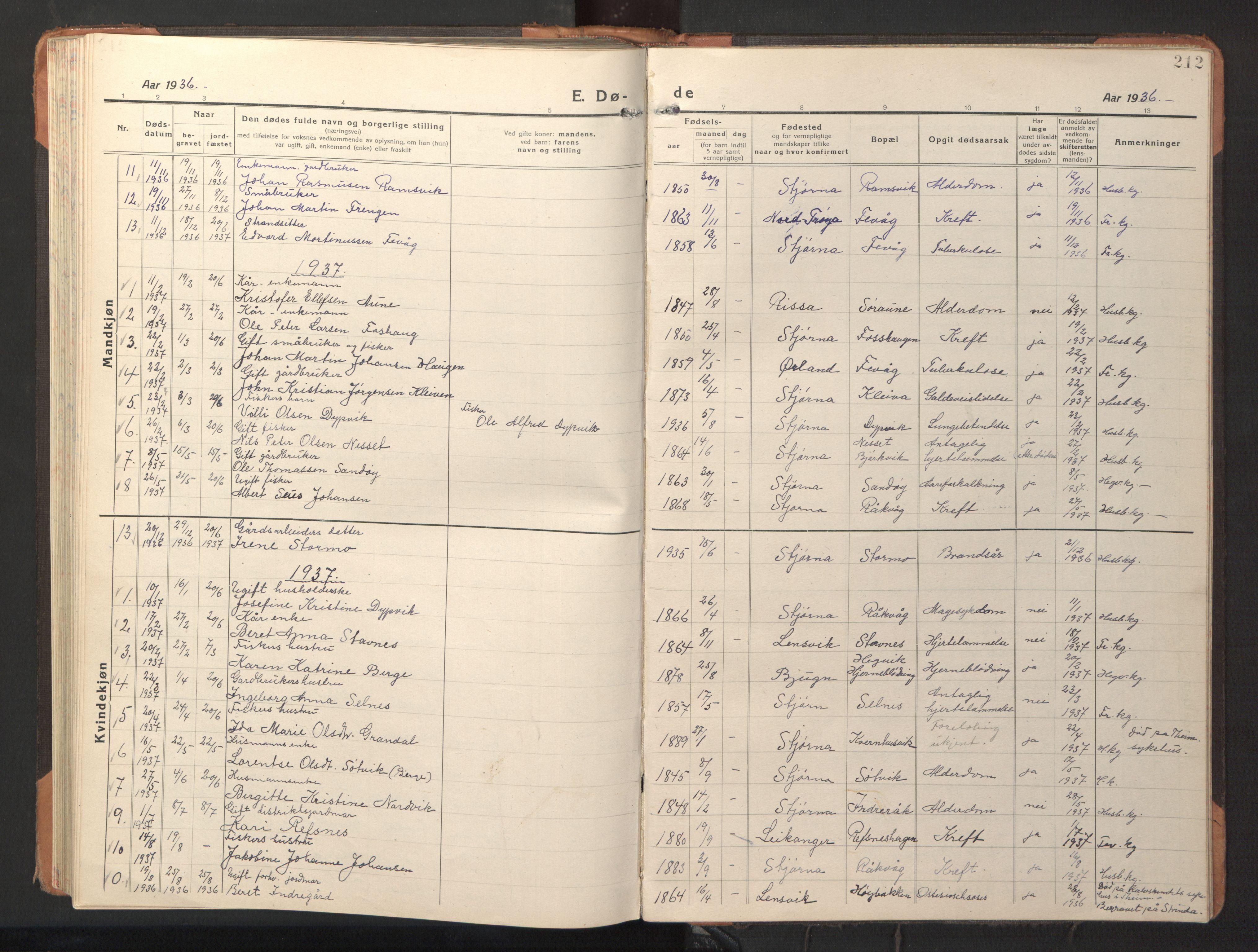 SAT, Ministerialprotokoller, klokkerbøker og fødselsregistre - Sør-Trøndelag, 653/L0658: Klokkerbok nr. 653C02, 1919-1947, s. 212