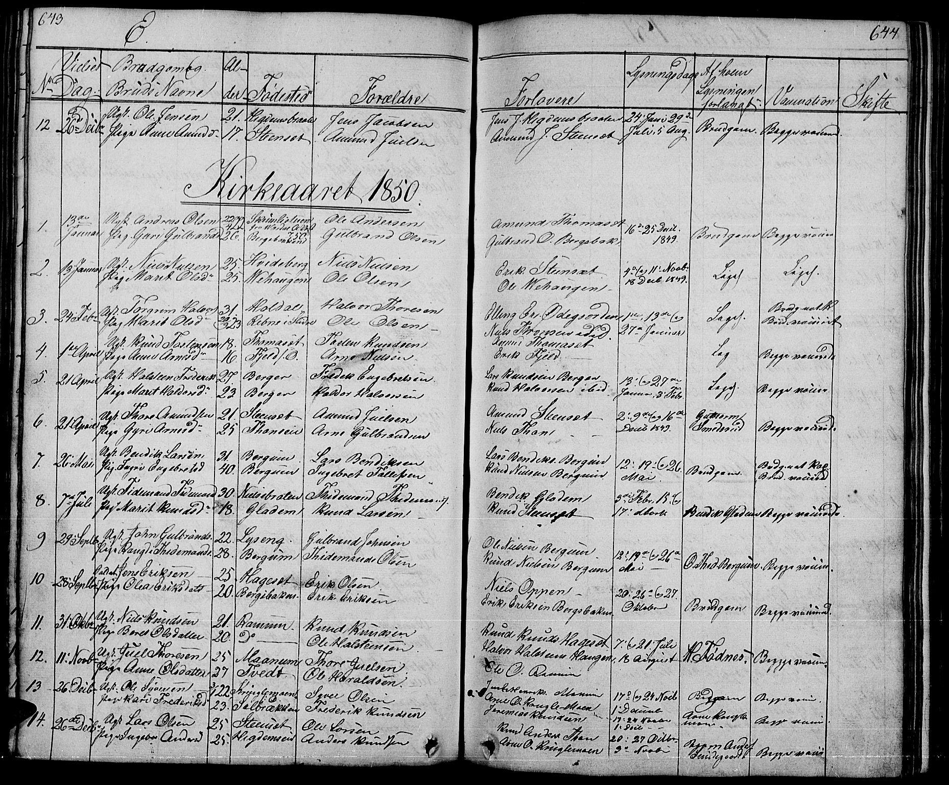 SAH, Nord-Aurdal prestekontor, Klokkerbok nr. 1, 1834-1887, s. 643-644