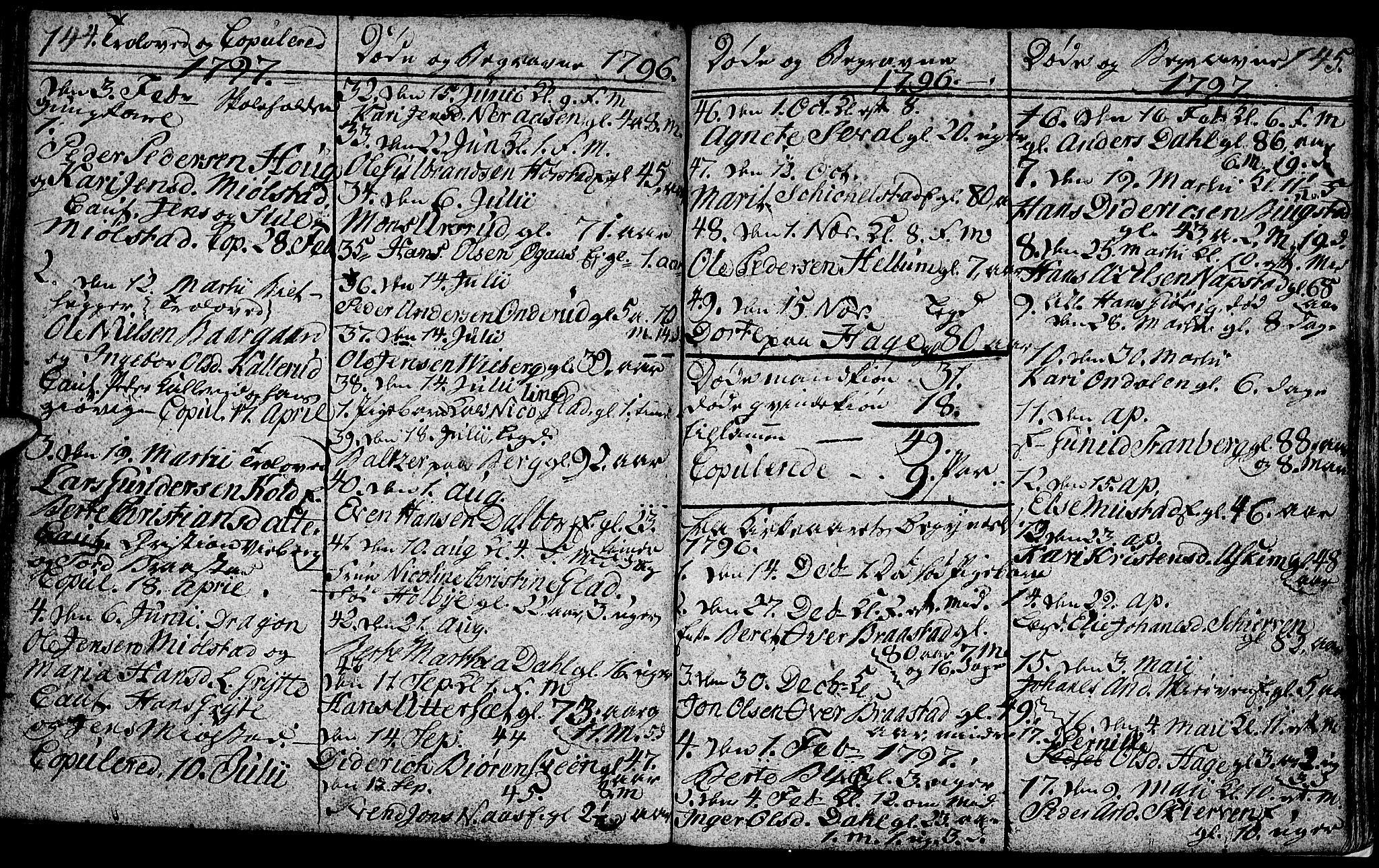 SAH, Vardal prestekontor, H/Ha/Hab/L0002: Klokkerbok nr. 2, 1790-1803, s. 144-145