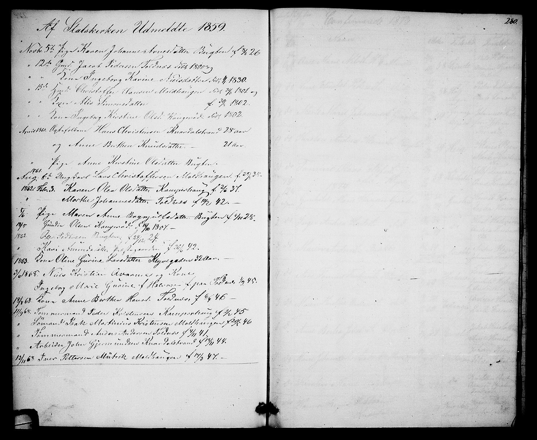 SAKO, Solum kirkebøker, G/Ga/L0004: Klokkerbok nr. I 4, 1859-1876, s. 280