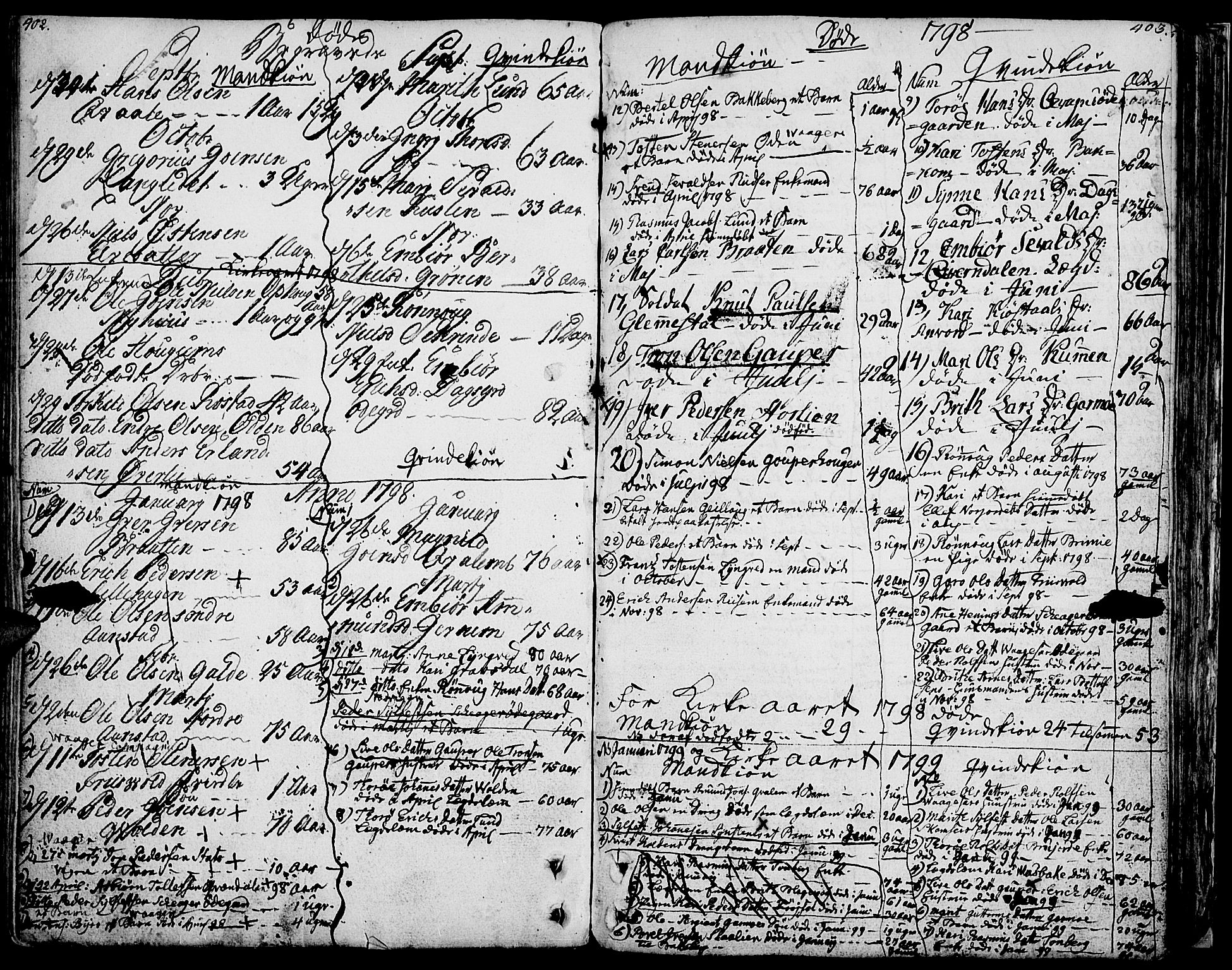 SAH, Lom prestekontor, K/L0002: Ministerialbok nr. 2, 1749-1801, s. 402-403