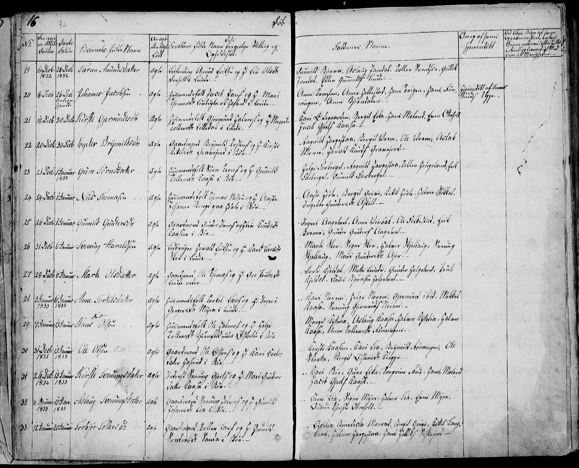 SAKO, Bø kirkebøker, F/Fa/L0007: Ministerialbok nr. 7, 1831-1848, s. 16