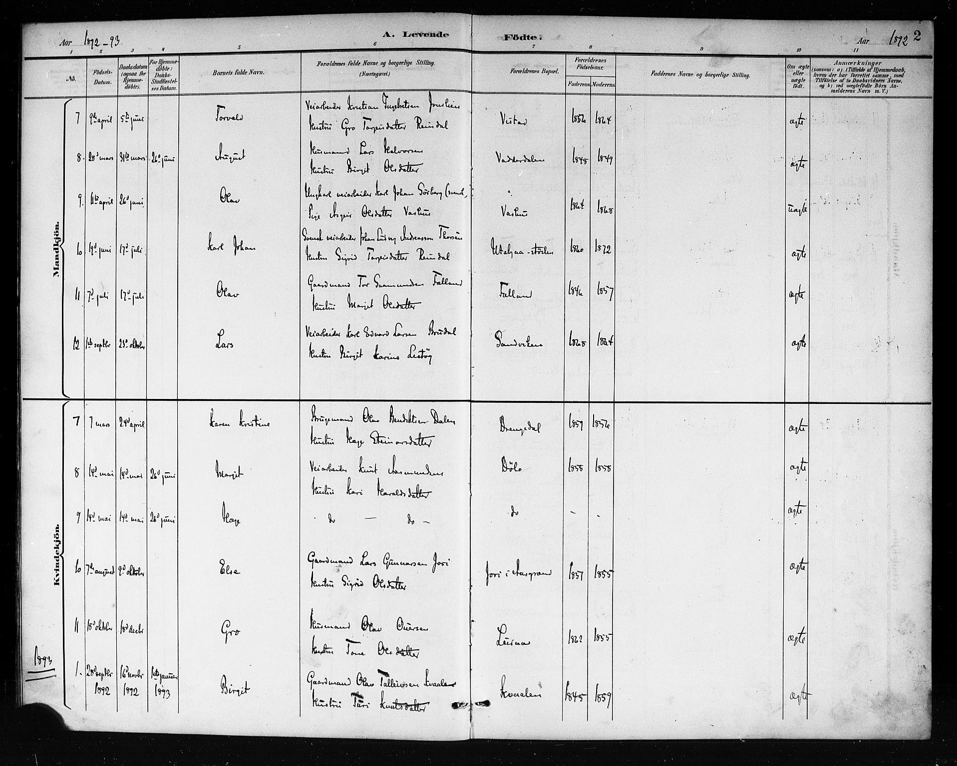 SAKO, Mo kirkebøker, G/Ga/L0002: Klokkerbok nr. I 2, 1892-1914, s. 2