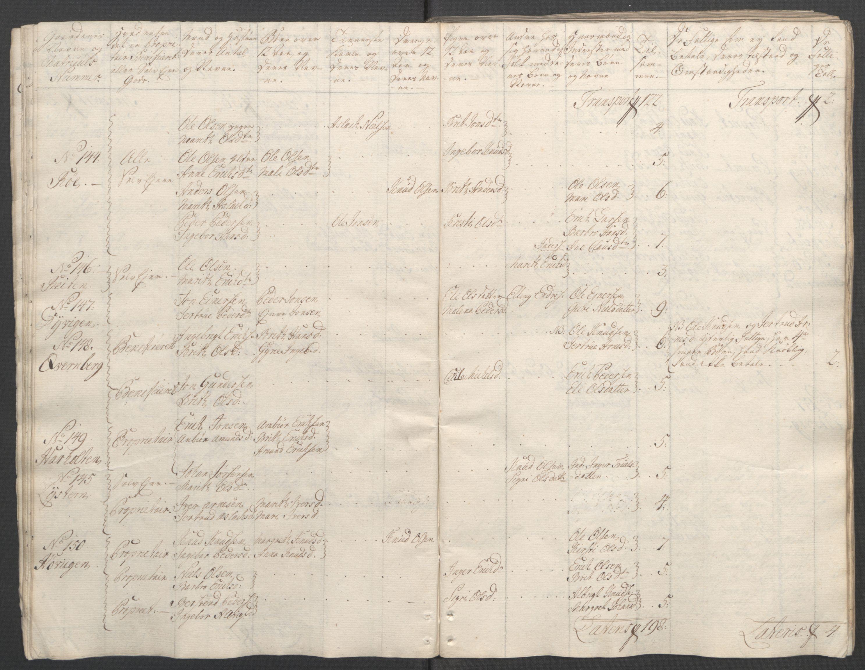 RA, Rentekammeret inntil 1814, Reviderte regnskaper, Fogderegnskap, R55/L3730: Ekstraskatten Romsdal, 1762-1763, s. 27