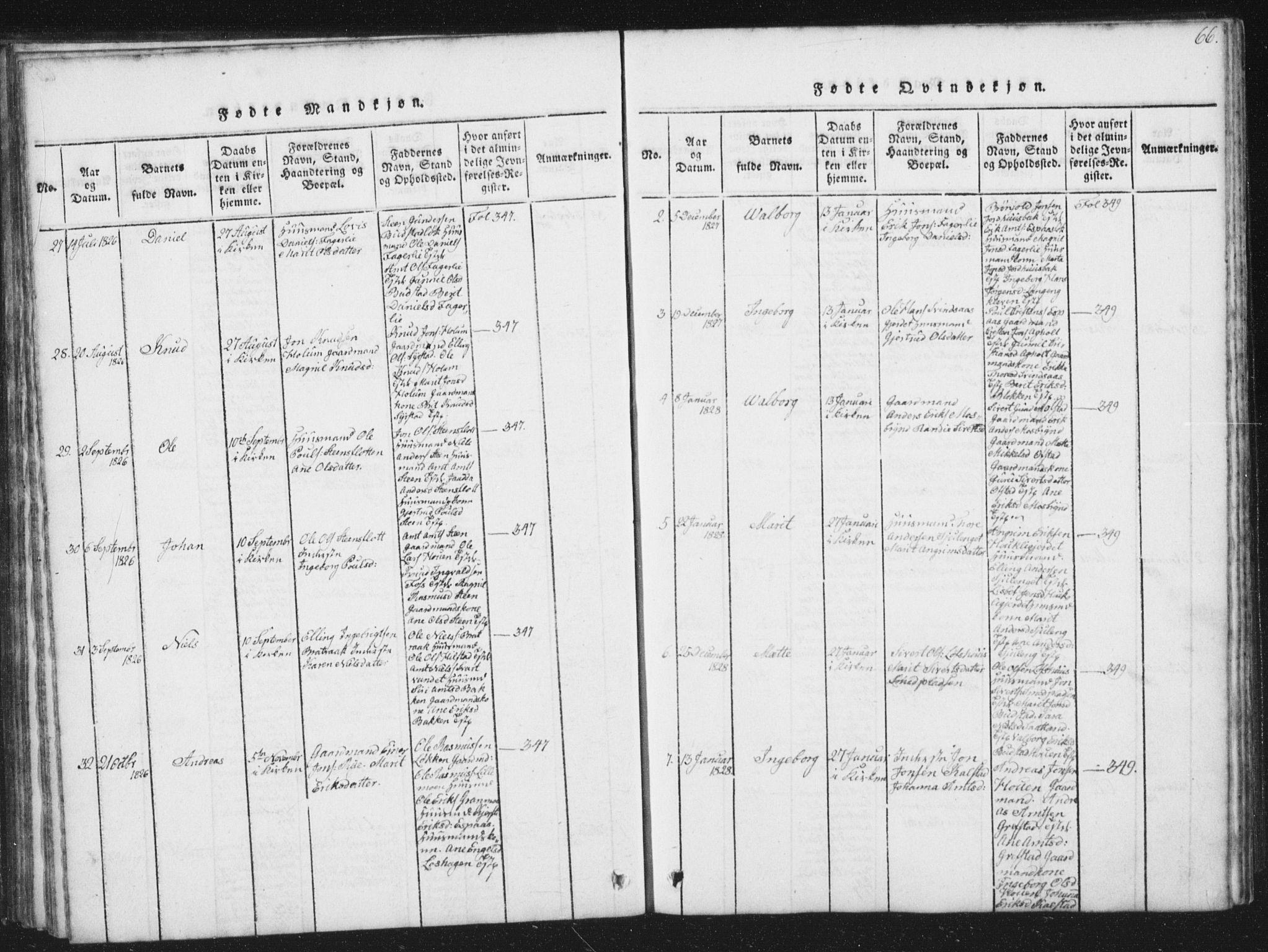 SAT, Ministerialprotokoller, klokkerbøker og fødselsregistre - Sør-Trøndelag, 672/L0862: Klokkerbok nr. 672C01, 1816-1831, s. 66