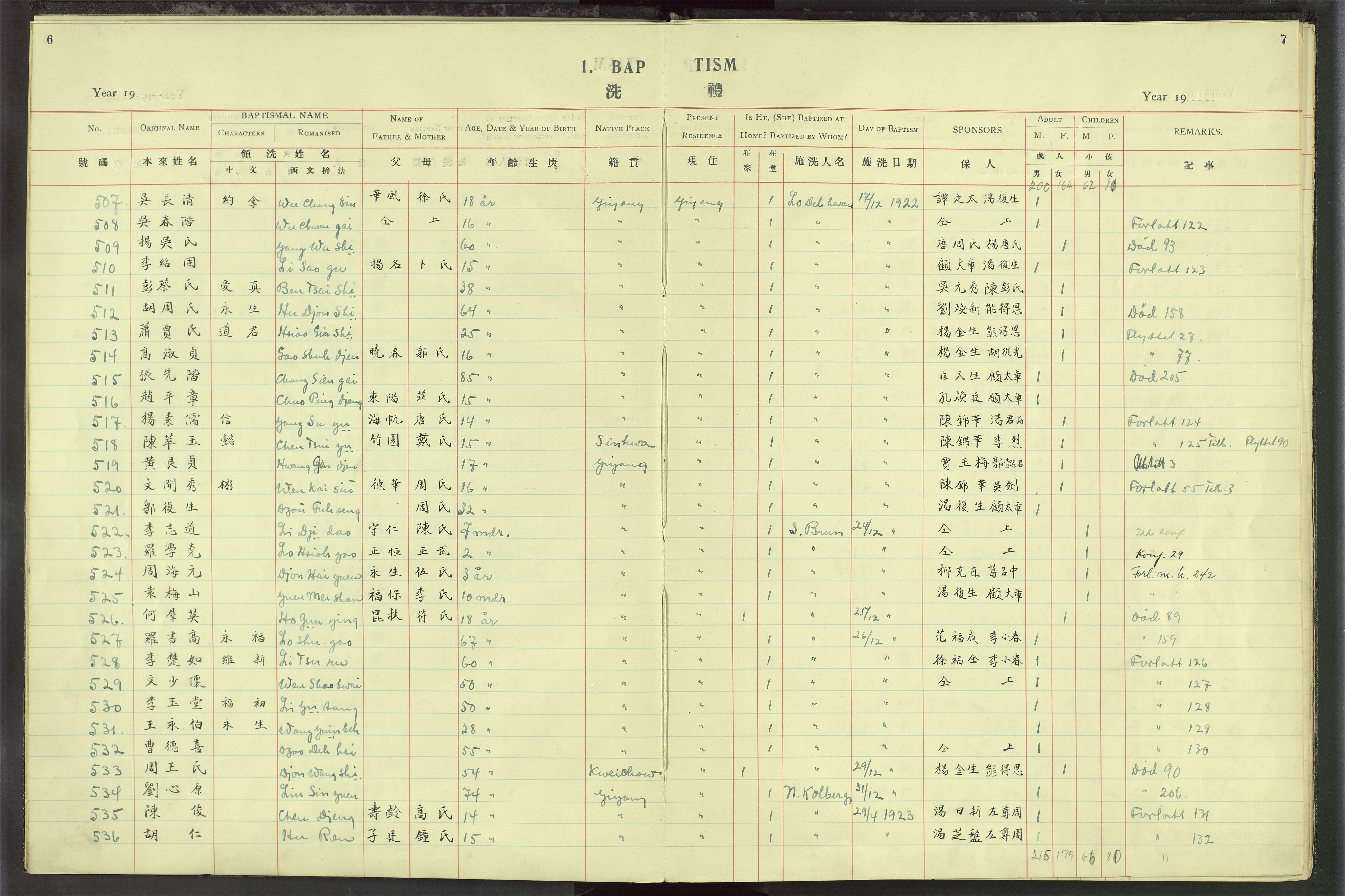 VID, Det Norske Misjonsselskap - utland - Kina (Hunan), Dm/L0019: Ministerialbok nr. 57, 1920-1949, s. 6-7