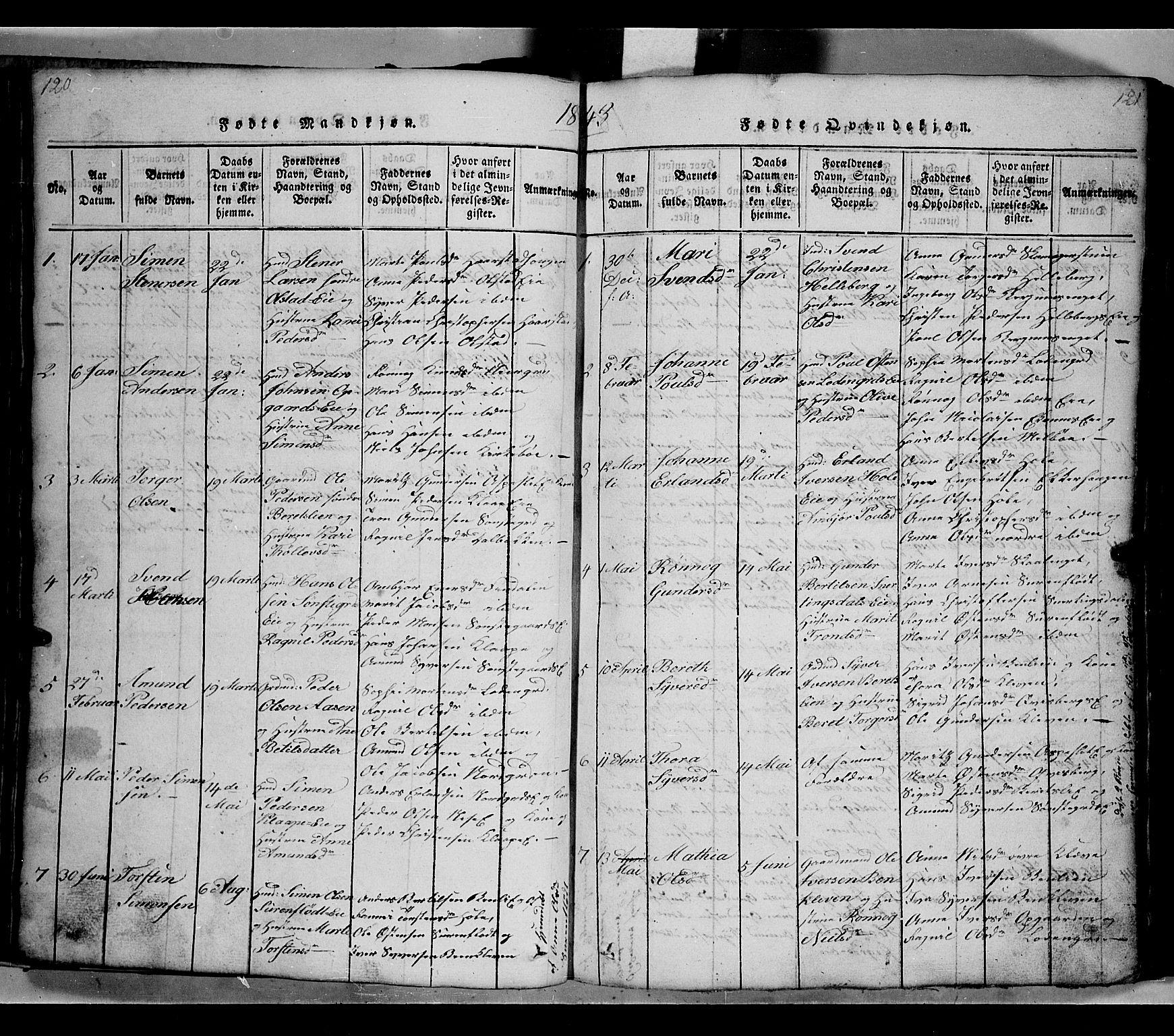 SAH, Gausdal prestekontor, Klokkerbok nr. 2, 1818-1874, s. 120-121
