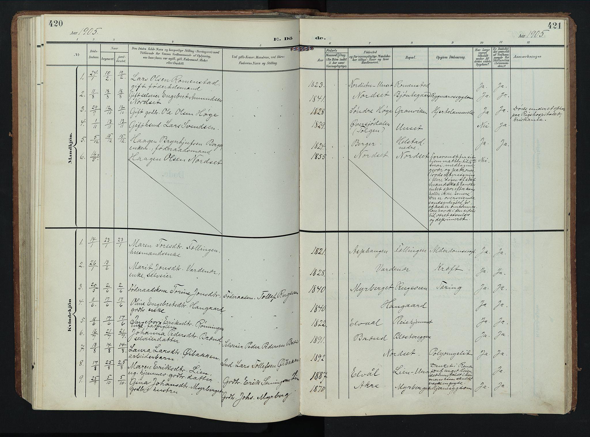 SAH, Rendalen prestekontor, H/Ha/Hab/L0004: Klokkerbok nr. 4, 1904-1946, s. 420-421
