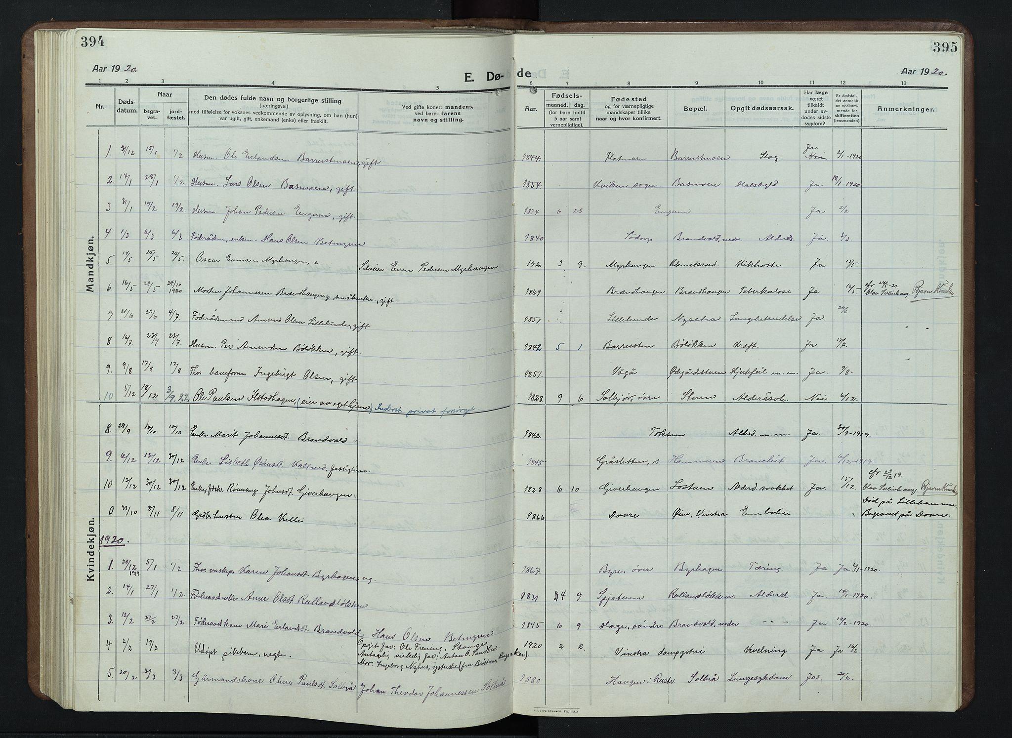 SAH, Nord-Fron prestekontor, Klokkerbok nr. 7, 1915-1946, s. 394-395