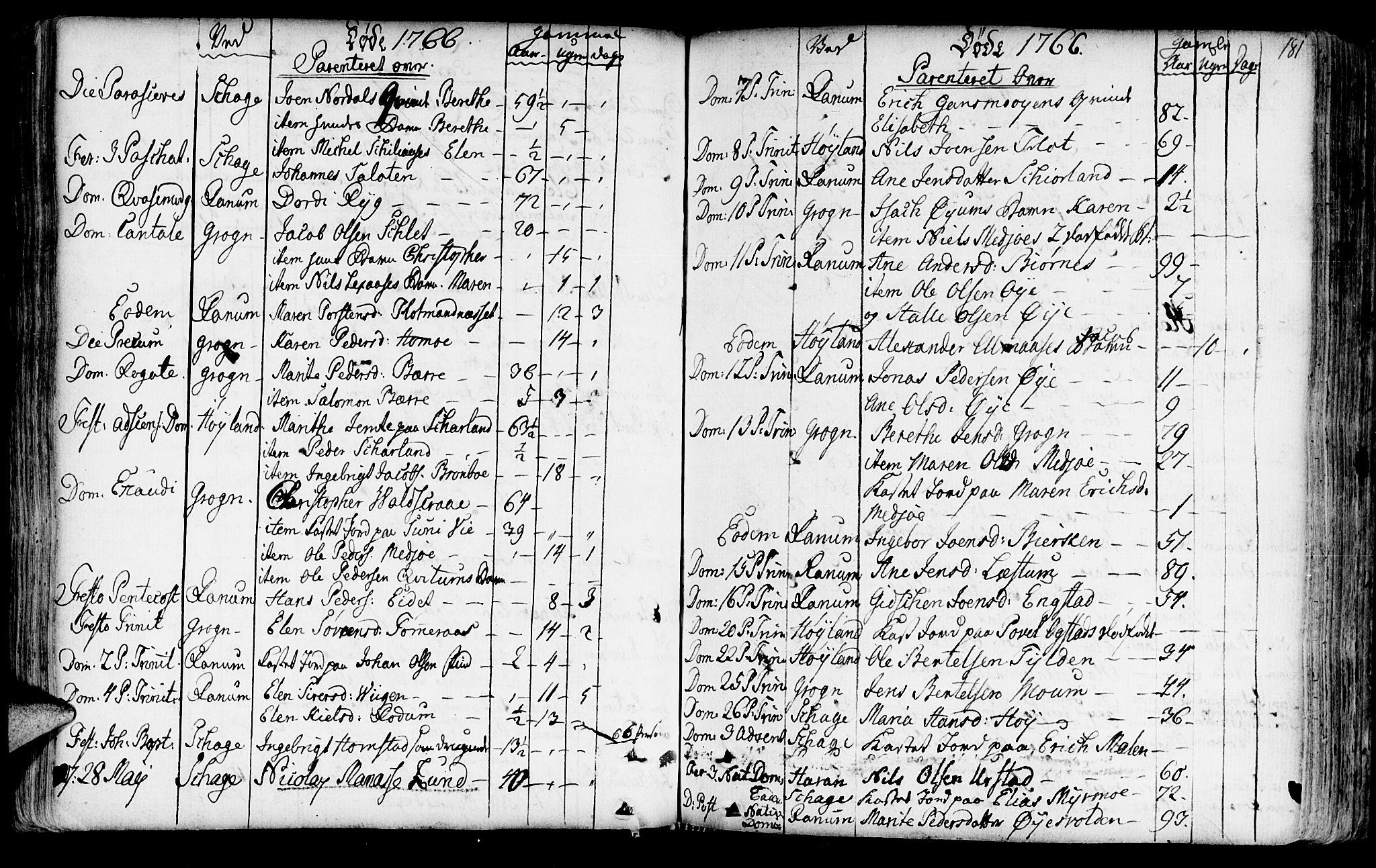 SAT, Ministerialprotokoller, klokkerbøker og fødselsregistre - Nord-Trøndelag, 764/L0542: Ministerialbok nr. 764A02, 1748-1779, s. 181